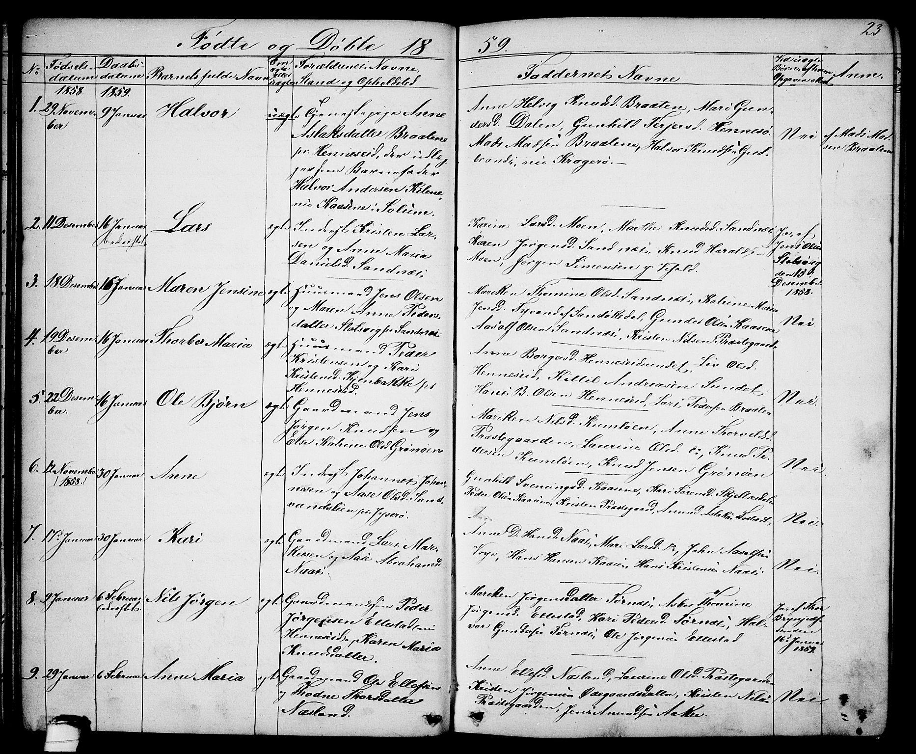 SAKO, Drangedal kirkebøker, G/Ga/L0002: Klokkerbok nr. I 2, 1856-1887, s. 23