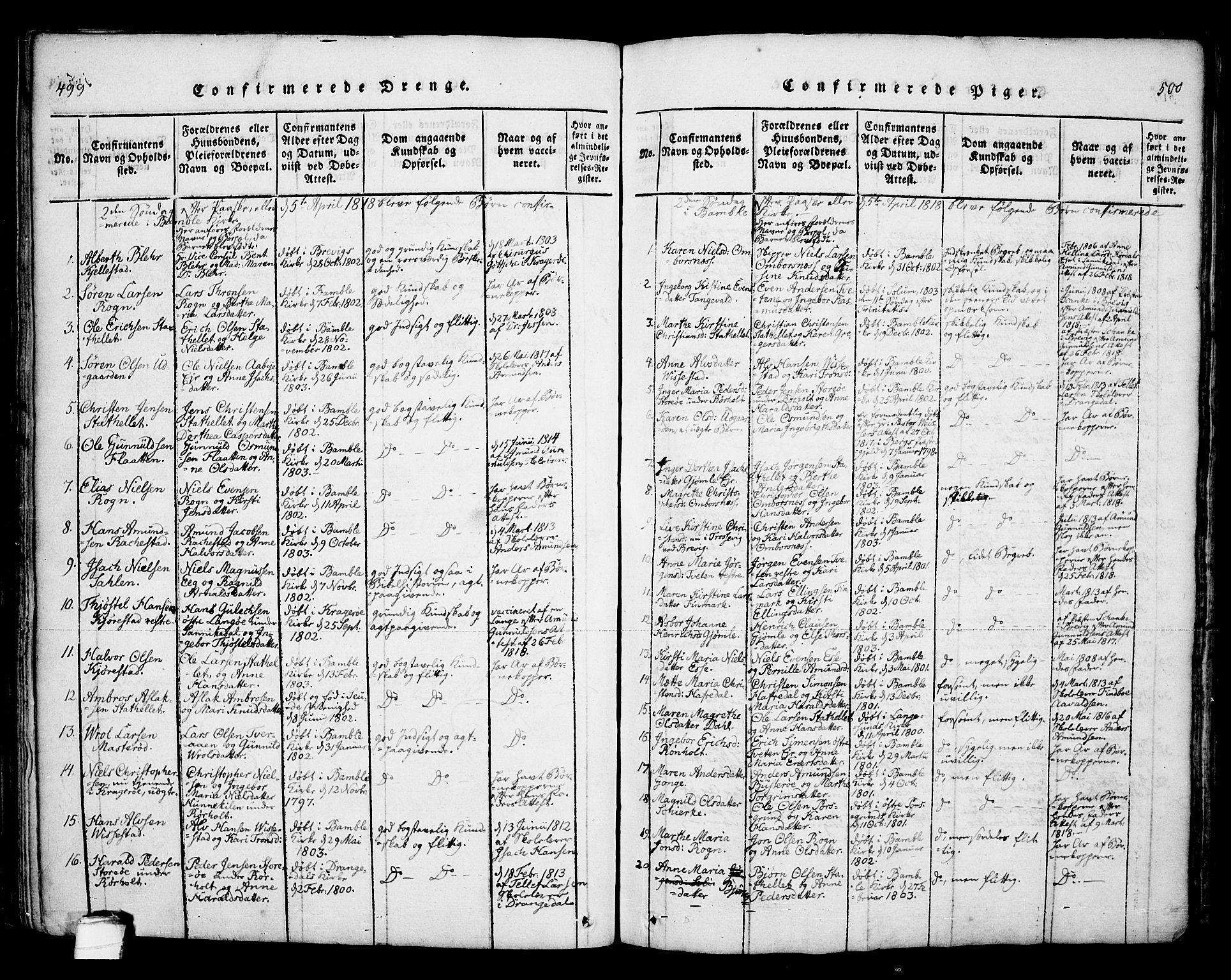 SAKO, Bamble kirkebøker, F/Fa/L0003: Ministerialbok nr. I 3 /1, 1814-1834, s. 499-500
