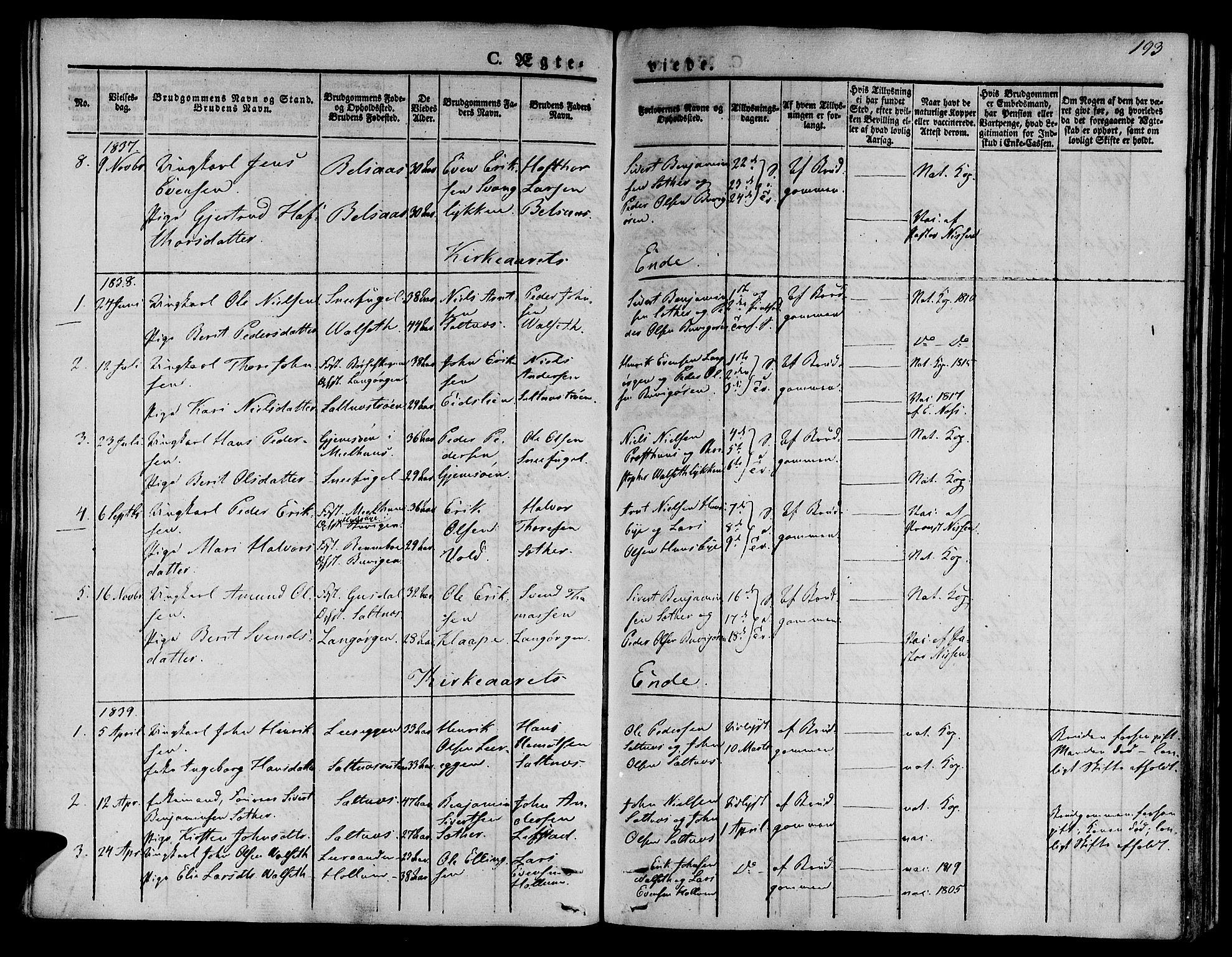 SAT, Ministerialprotokoller, klokkerbøker og fødselsregistre - Sør-Trøndelag, 612/L0375: Ministerialbok nr. 612A07 /2, 1829-1845, s. 193