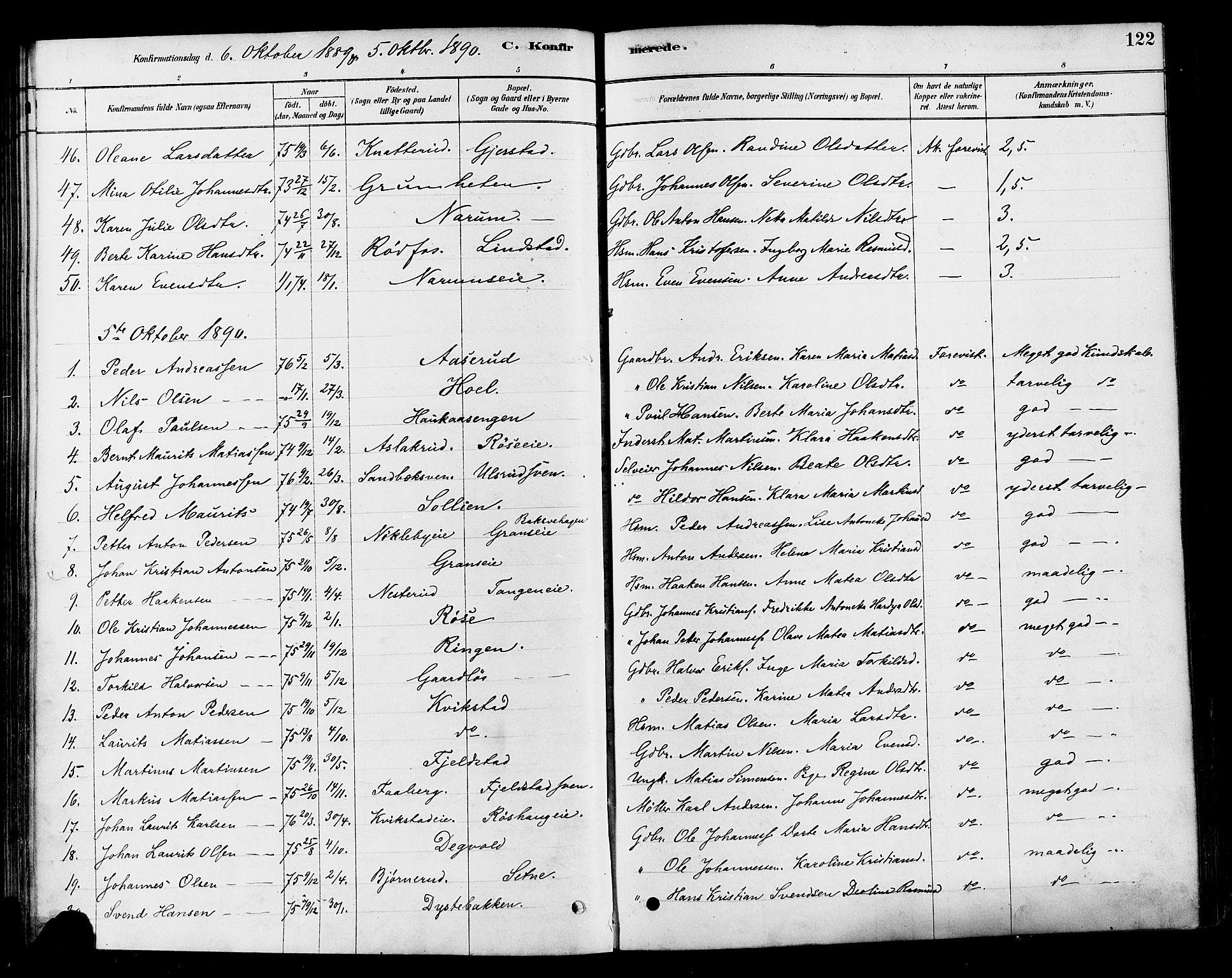 SAH, Vestre Toten prestekontor, Ministerialbok nr. 10, 1878-1894, s. 122