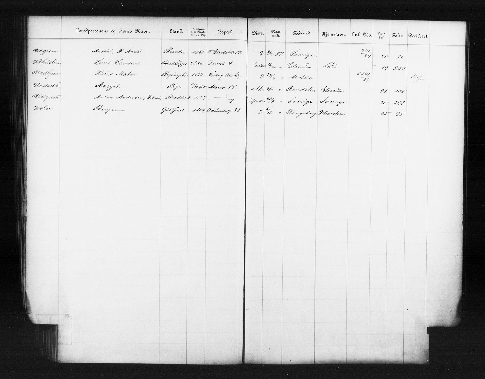 OBA, Fattigvesenet, Fb/L0007: Hjemstavnsregister, 1887, s. 191