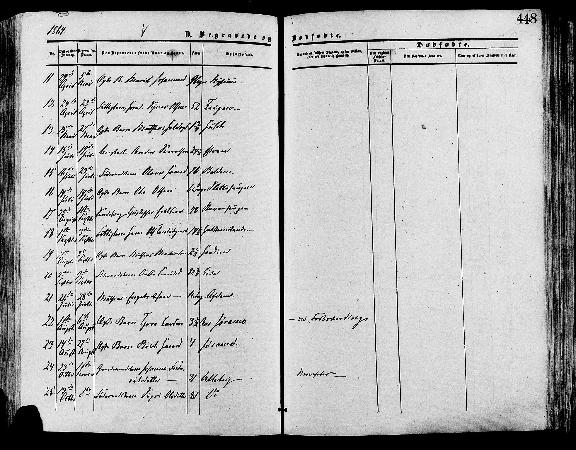 SAH, Lesja prestekontor, Ministerialbok nr. 8, 1854-1880, s. 448