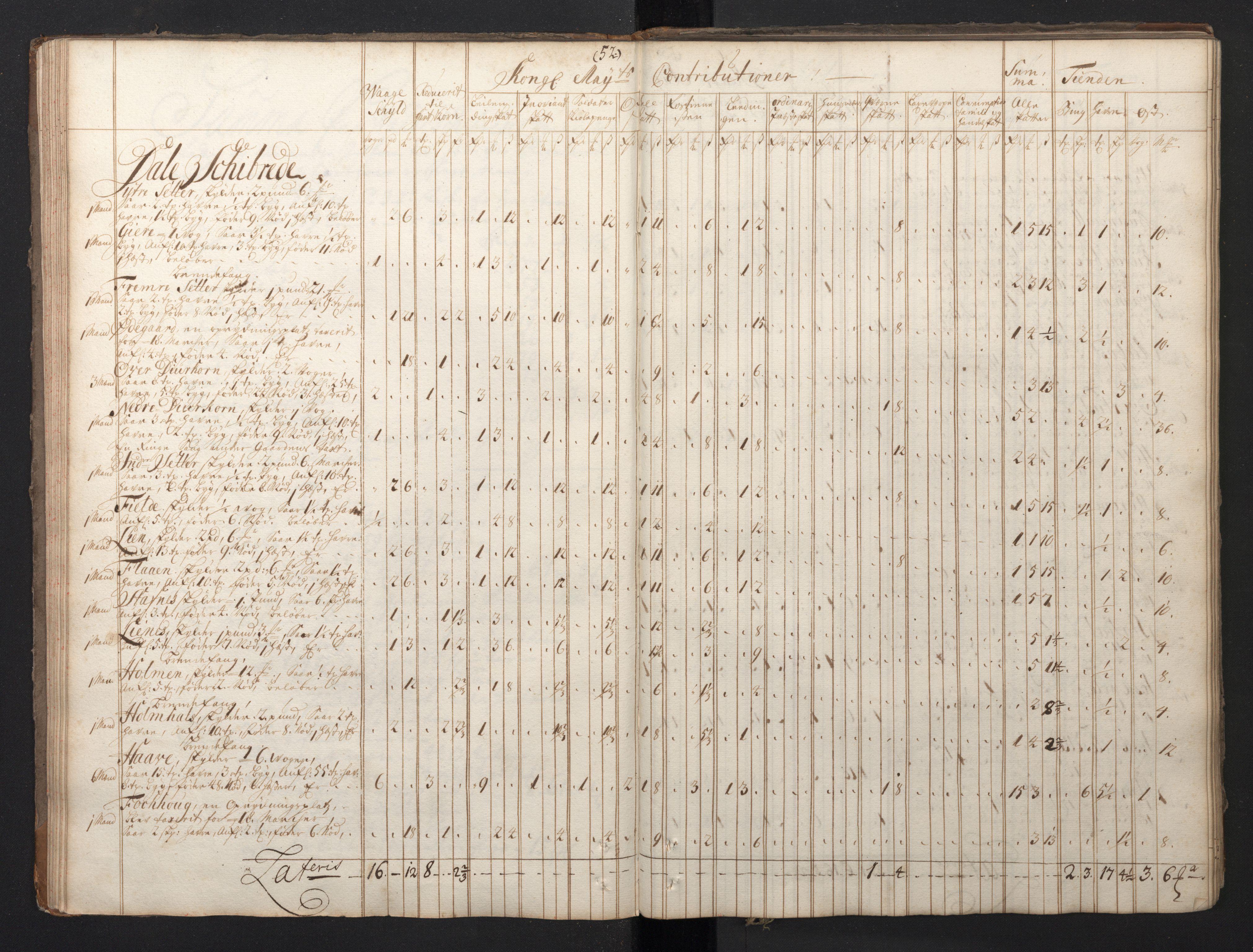 RA, Rentekammeret inntil 1814, Realistisk ordnet avdeling, N/Nb/Nbf/L0149: Sunnmøre, prøvematrikkel, 1714, s. 51b-52a