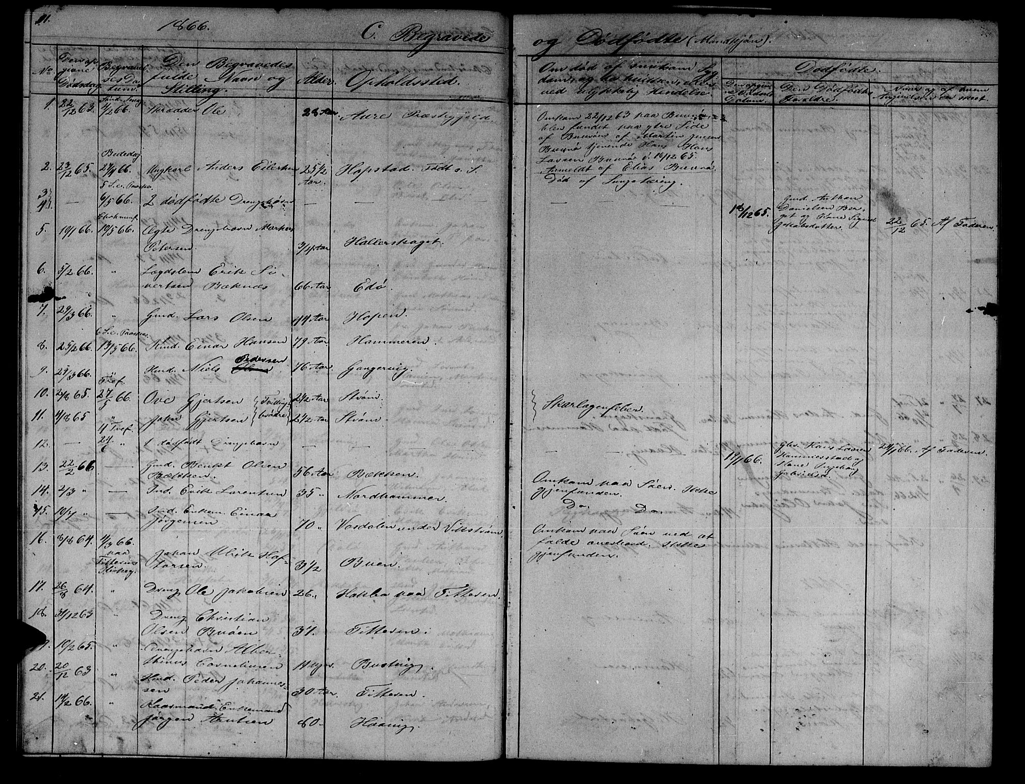 SAT, Ministerialprotokoller, klokkerbøker og fødselsregistre - Sør-Trøndelag, 634/L0539: Klokkerbok nr. 634C01, 1866-1873, s. 91