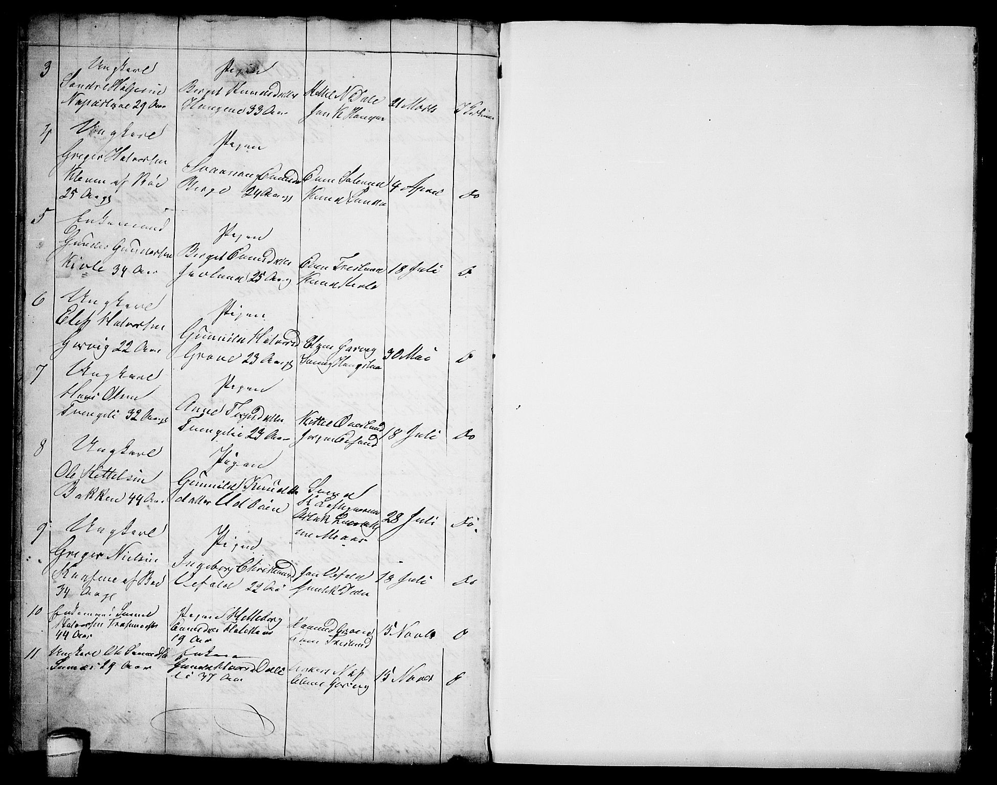 SAKO, Seljord kirkebøker, G/Ga/L0002: Klokkerbok nr. I 2, 1838-1866, s. 145