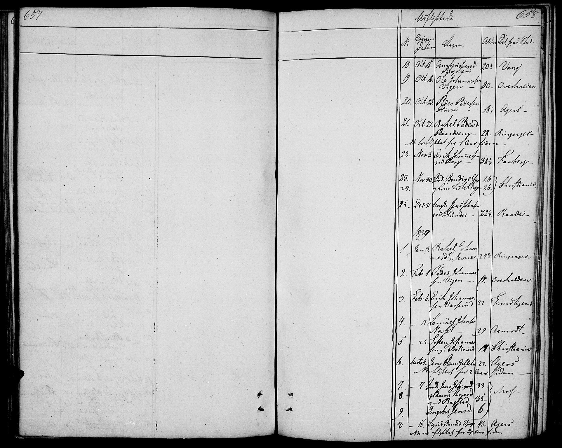 SAH, Øyer prestekontor, Ministerialbok nr. 4, 1824-1841, s. 657-658