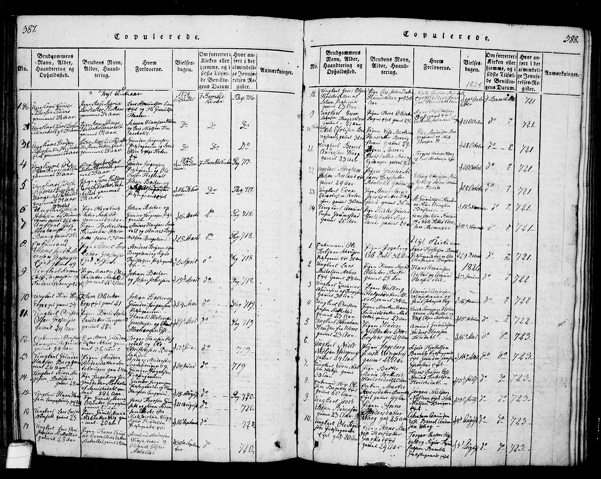 SAKO, Bamble kirkebøker, G/Ga/L0005: Klokkerbok nr. I 5, 1814-1855, s. 387-388