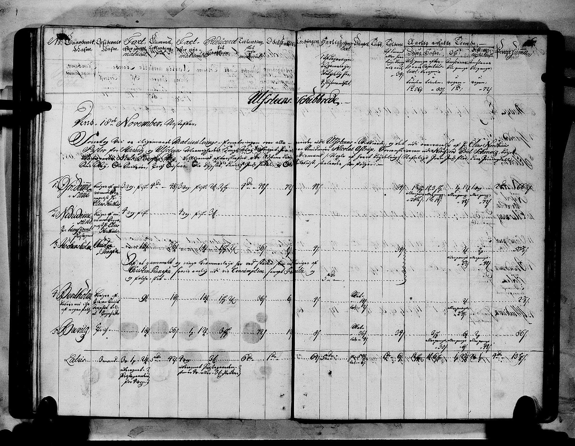 RA, Rentekammeret inntil 1814, Realistisk ordnet avdeling, N/Nb/Nbf/L0151: Sunnmøre matrikkelprotokoll, 1724, s. 159b-160a