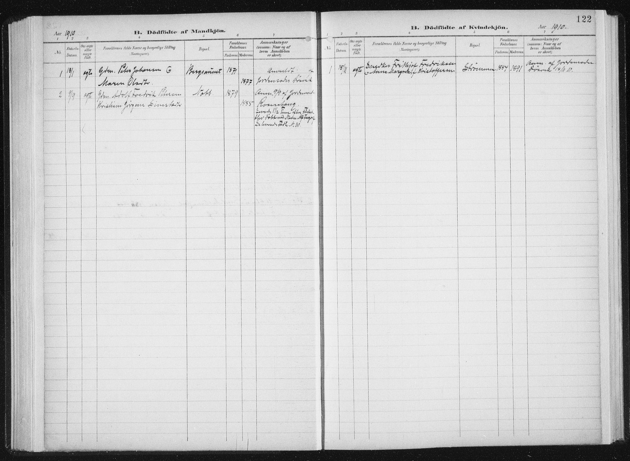 SAT, Ministerialprotokoller, klokkerbøker og fødselsregistre - Sør-Trøndelag, 647/L0635: Ministerialbok nr. 647A02, 1896-1911, s. 122