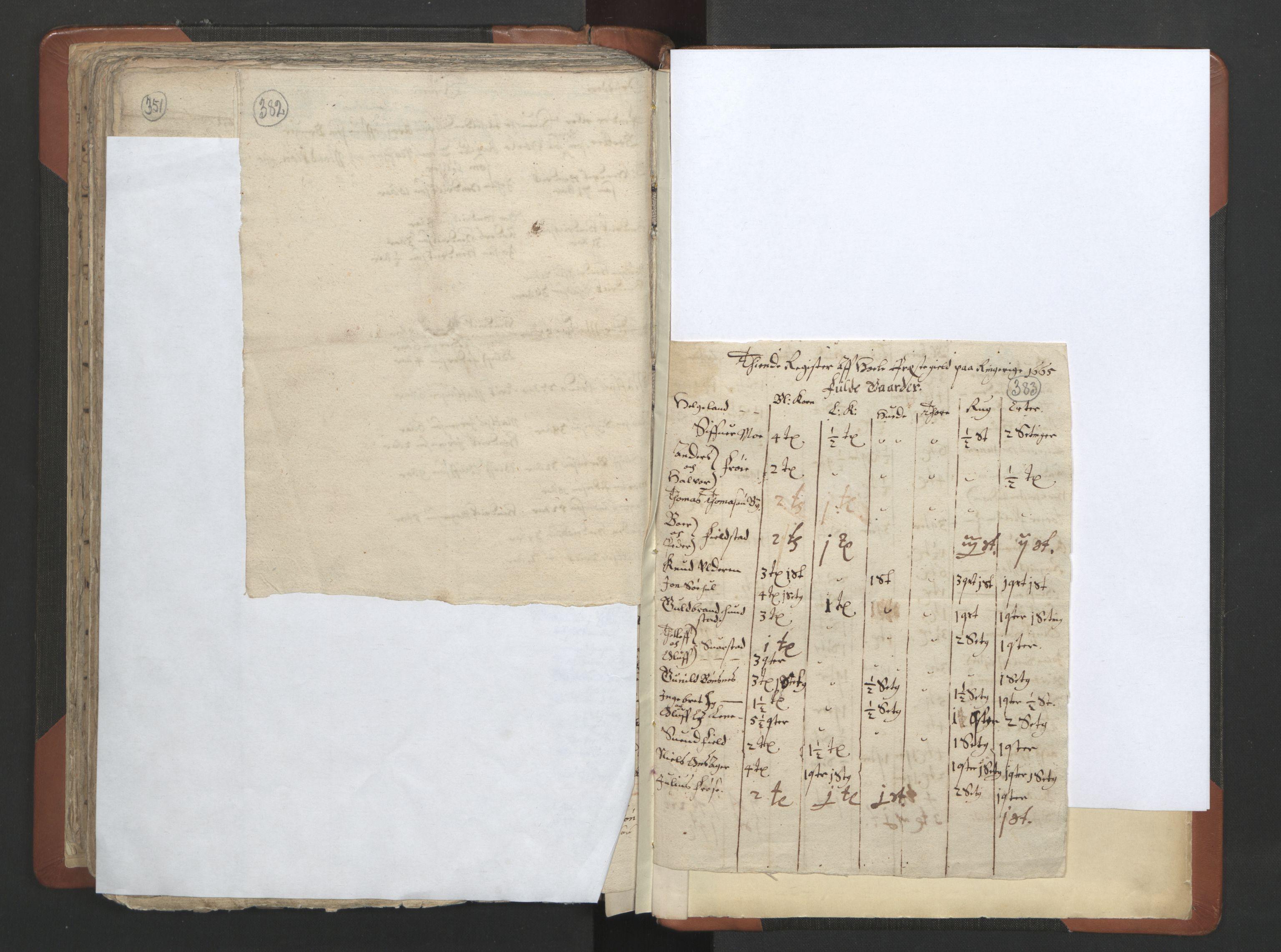 RA, Sogneprestenes manntall 1664-1666, nr. 7: Hadeland prosti, 1664-1666, s. 382-383