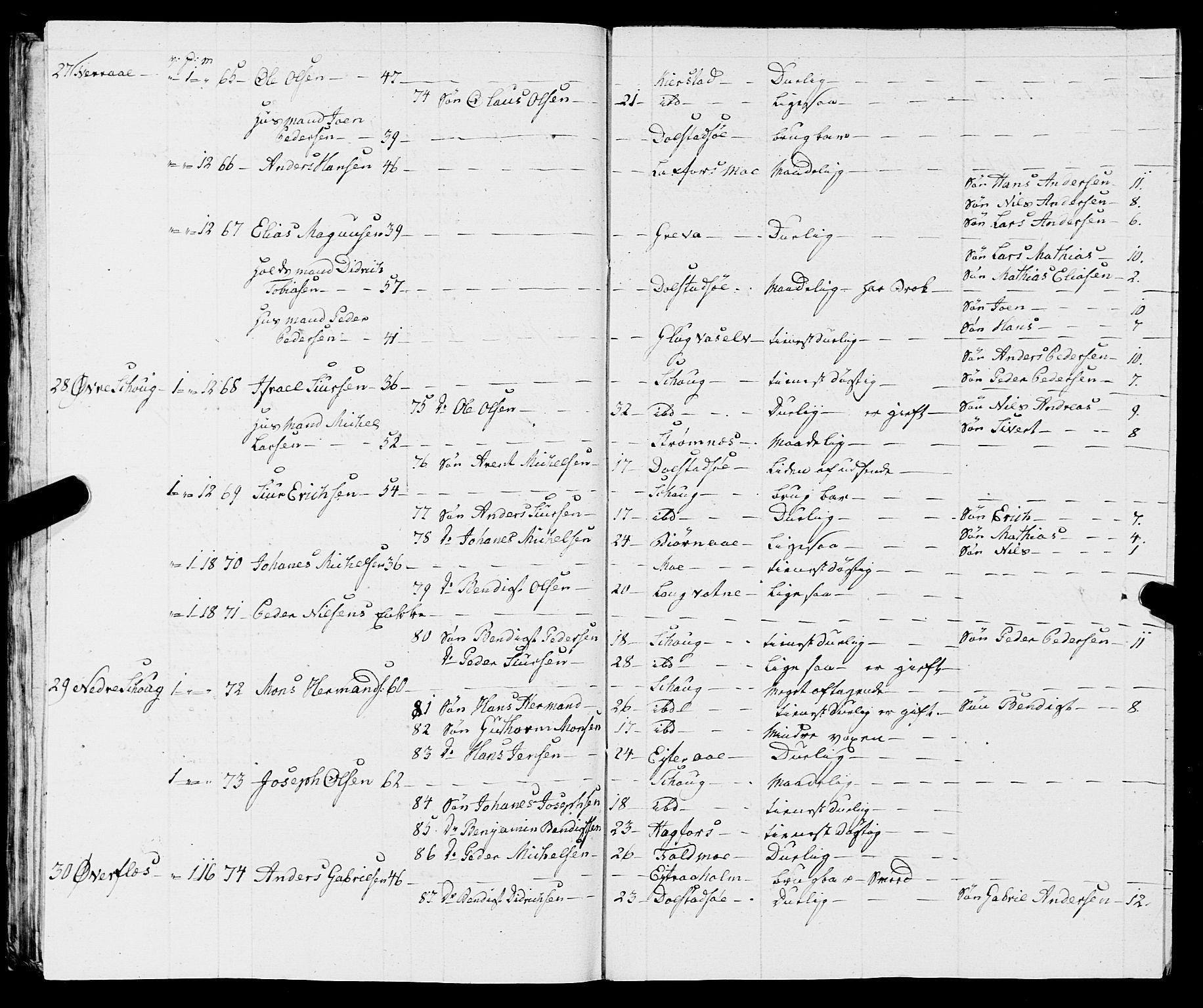 SAT, Fylkesmannen i Nordland, R/RA/L0009: Innrulleringsmanntall for Vefsn, 1809-1829, s. 357
