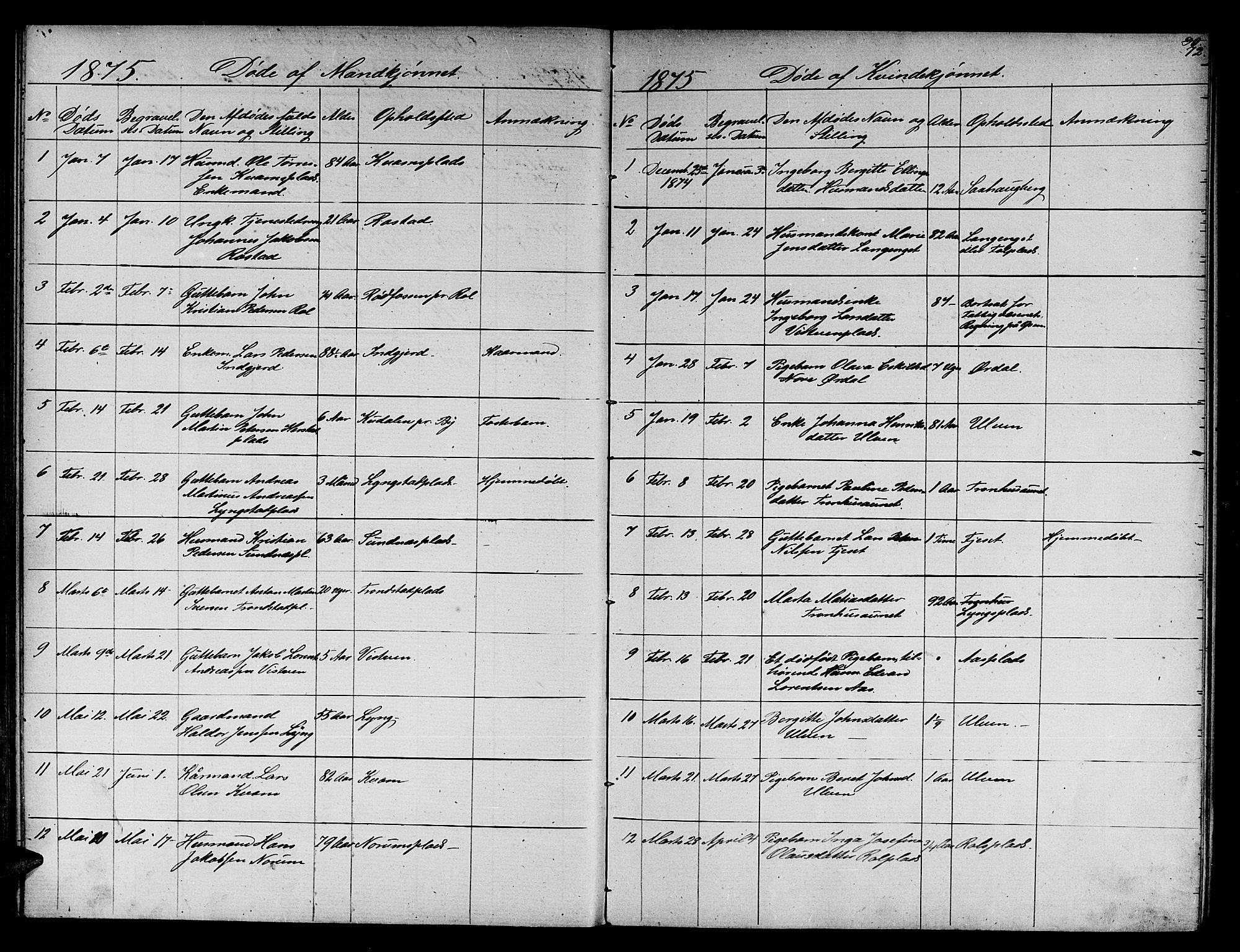 SAT, Ministerialprotokoller, klokkerbøker og fødselsregistre - Nord-Trøndelag, 730/L0300: Klokkerbok nr. 730C03, 1872-1879, s. 72
