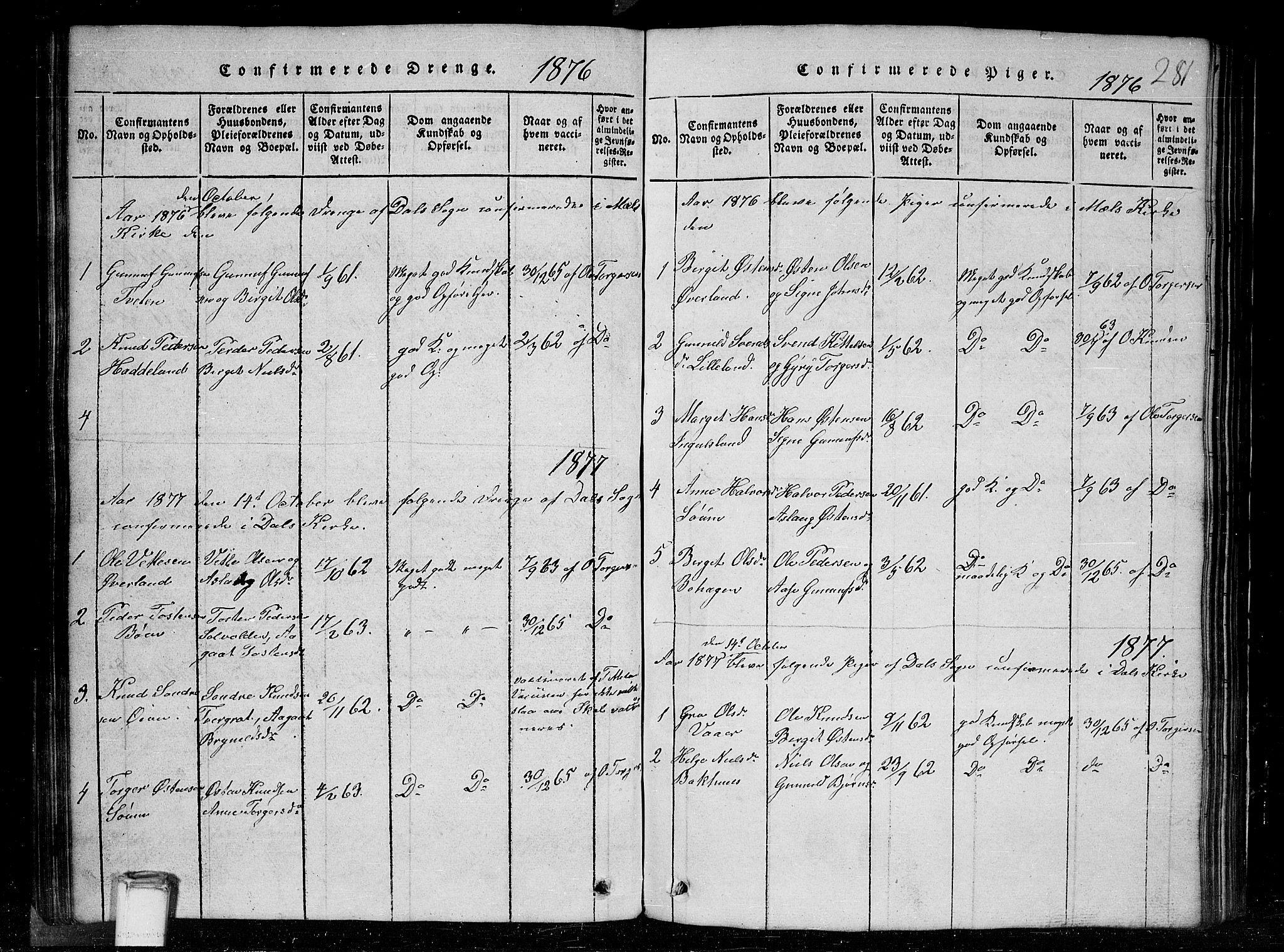 SAKO, Tinn kirkebøker, G/Gc/L0001: Klokkerbok nr. III 1, 1815-1879, s. 281