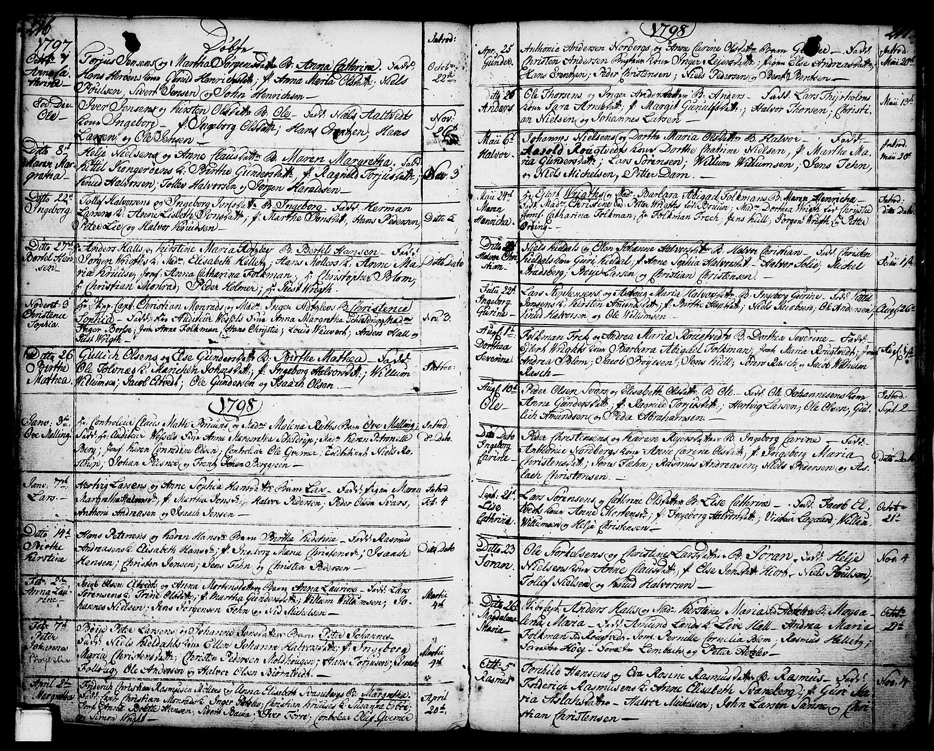 SAKO, Porsgrunn kirkebøker , F/Fa/L0001: Ministerialbok nr. 1, 1764-1814, s. 216-217