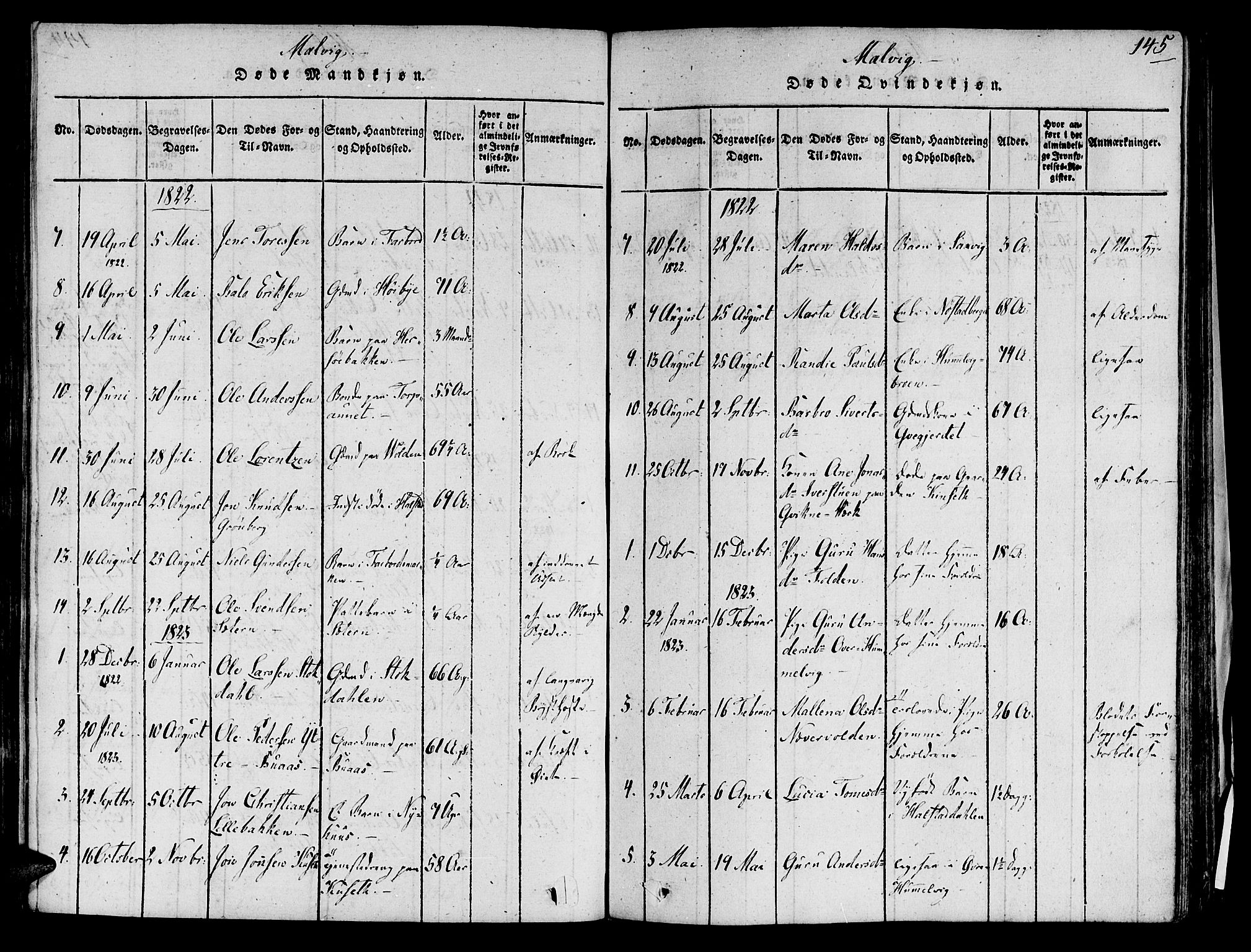 SAT, Ministerialprotokoller, klokkerbøker og fødselsregistre - Sør-Trøndelag, 606/L0284: Ministerialbok nr. 606A03 /2, 1819-1823, s. 145