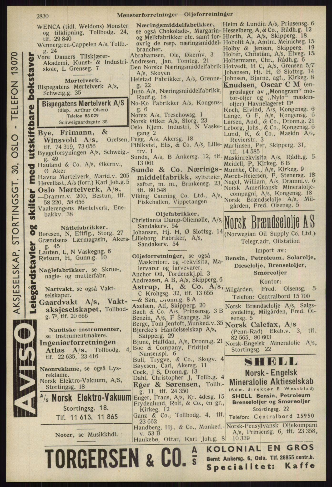 RA, Oslo adressebok (publikasjon)*, 1939, s. 2830