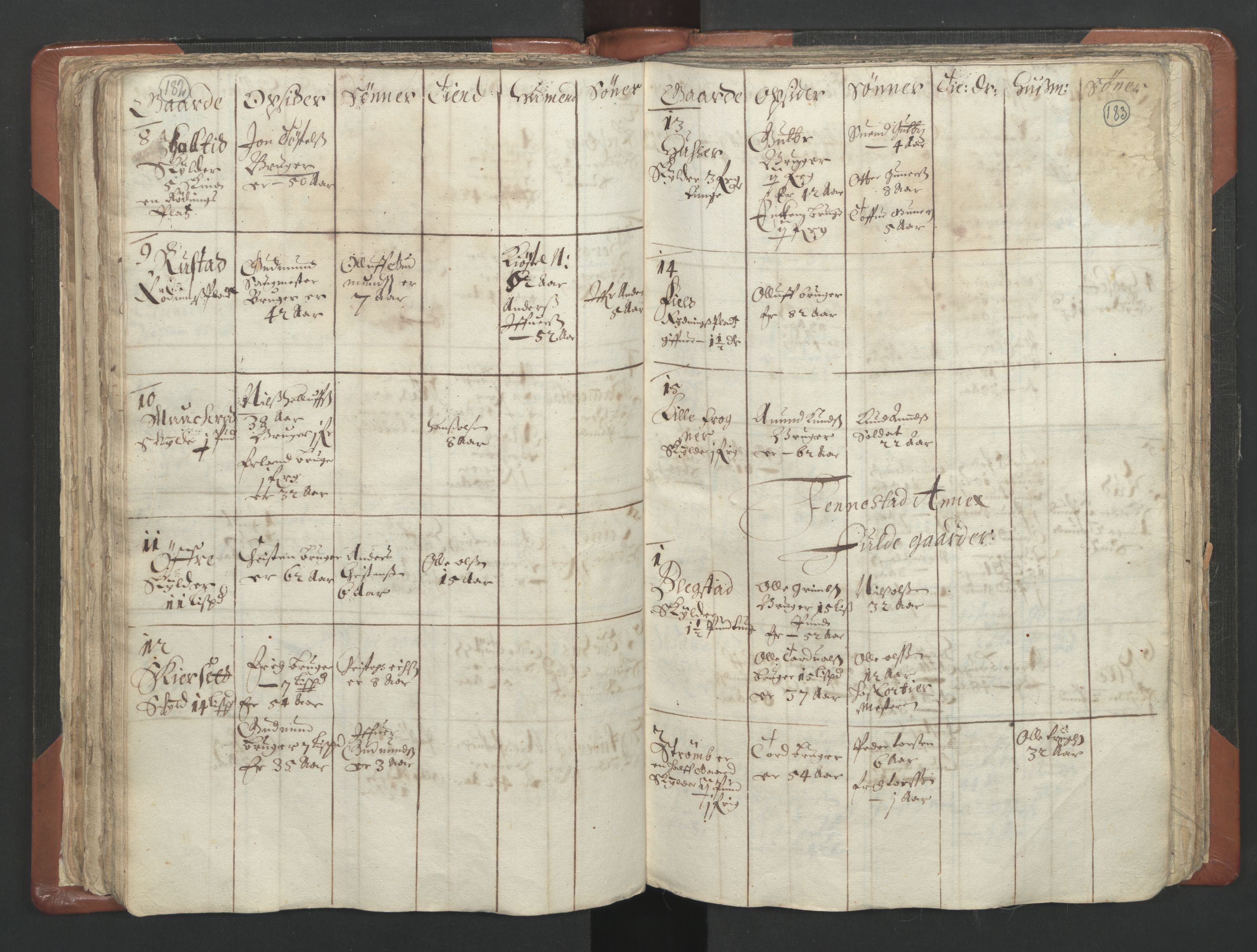 RA, Sogneprestenes manntall 1664-1666, nr. 4: Øvre Romerike prosti, 1664-1666, s. 182-183