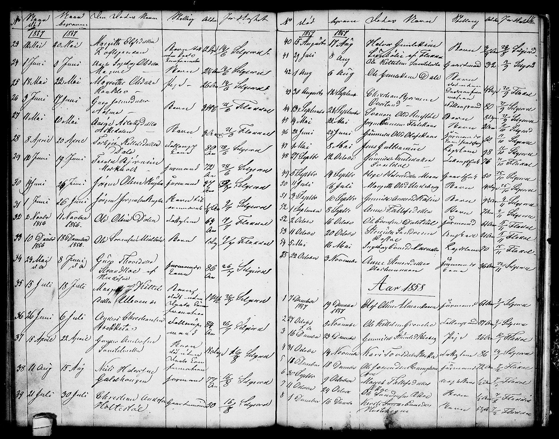 SAKO, Seljord kirkebøker, G/Ga/L0002: Klokkerbok nr. I 2, 1838-1866, s. 116