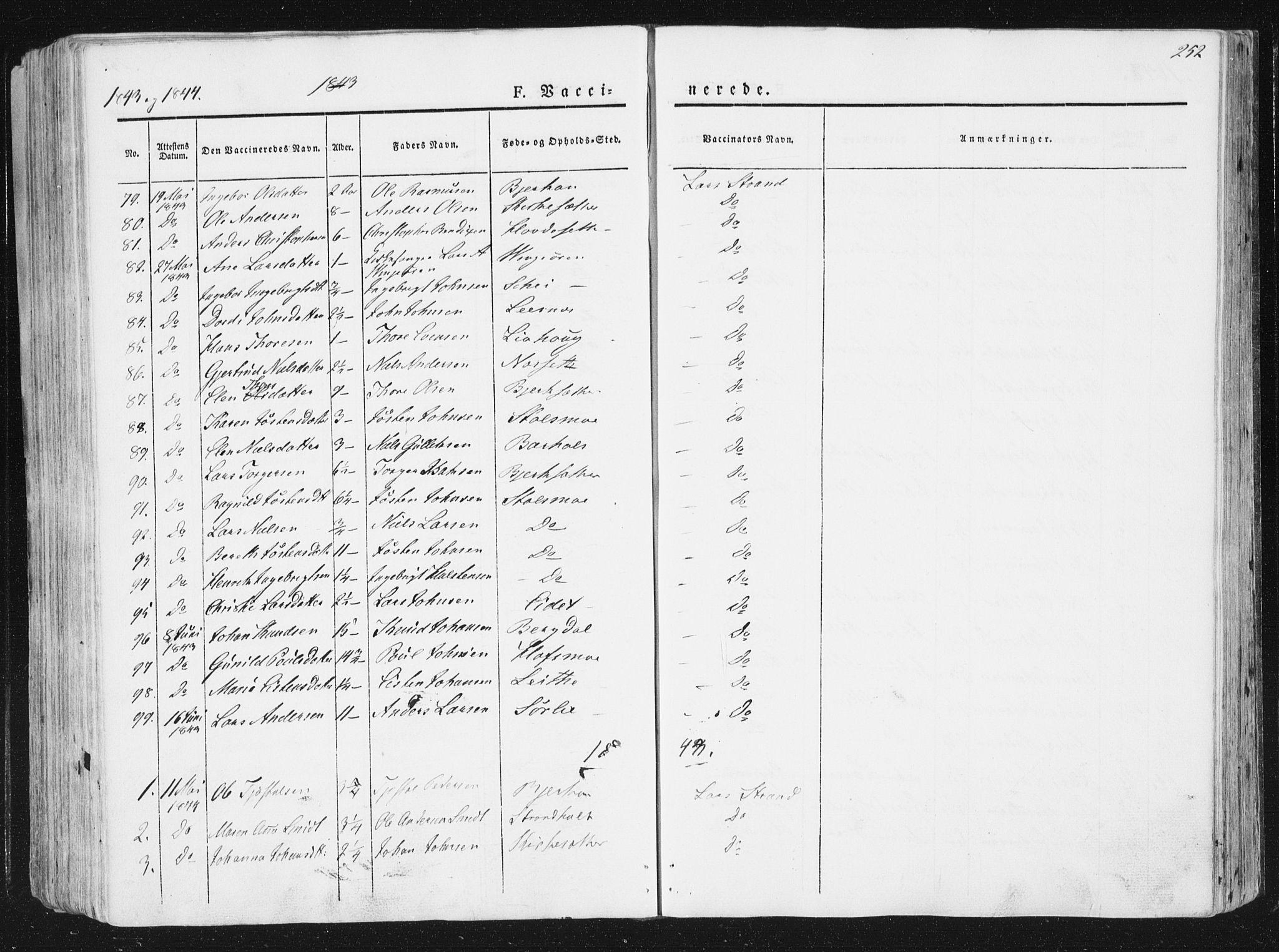 SAT, Ministerialprotokoller, klokkerbøker og fødselsregistre - Sør-Trøndelag, 630/L0493: Ministerialbok nr. 630A06, 1841-1851, s. 252