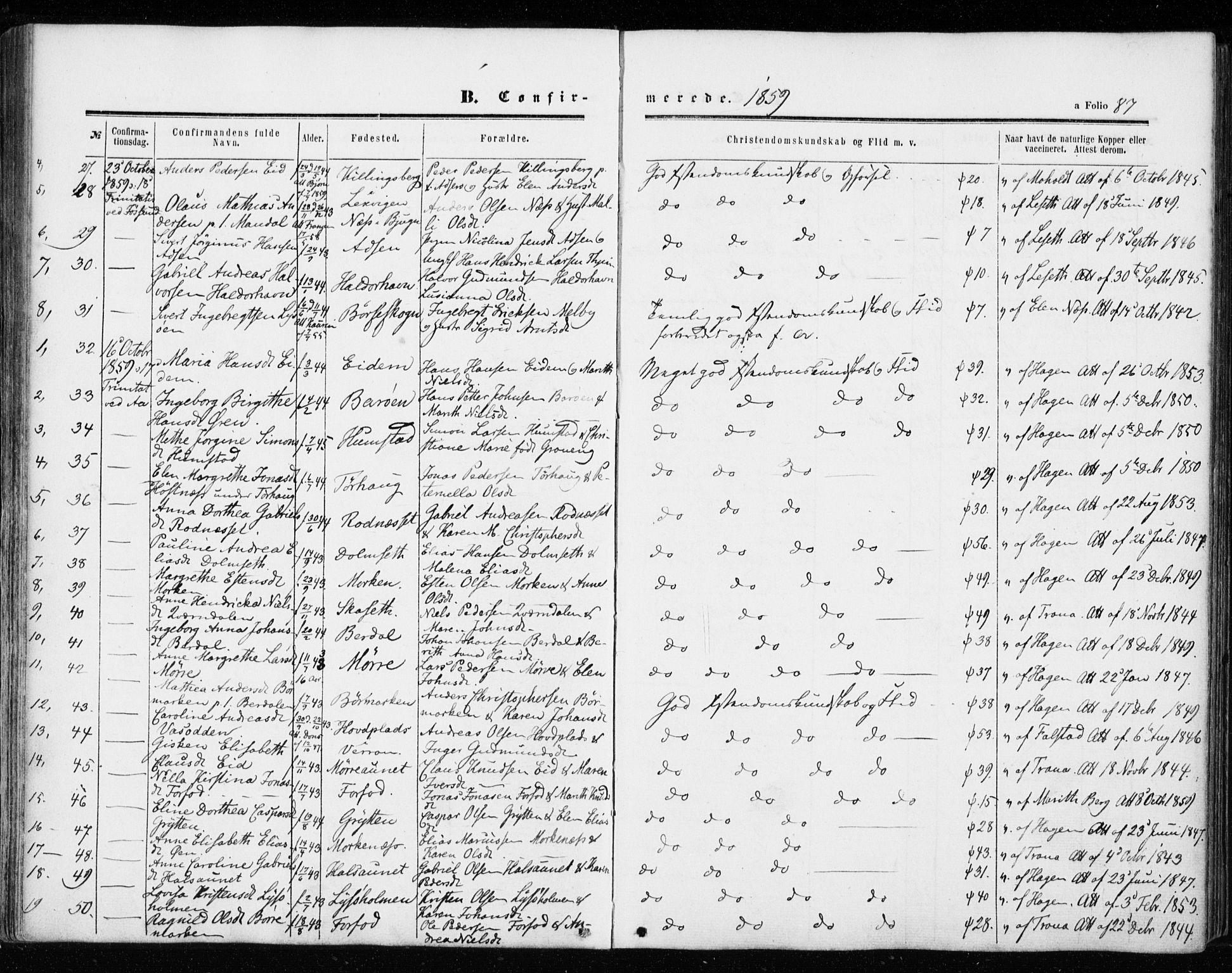 SAT, Ministerialprotokoller, klokkerbøker og fødselsregistre - Sør-Trøndelag, 655/L0678: Ministerialbok nr. 655A07, 1861-1873, s. 87