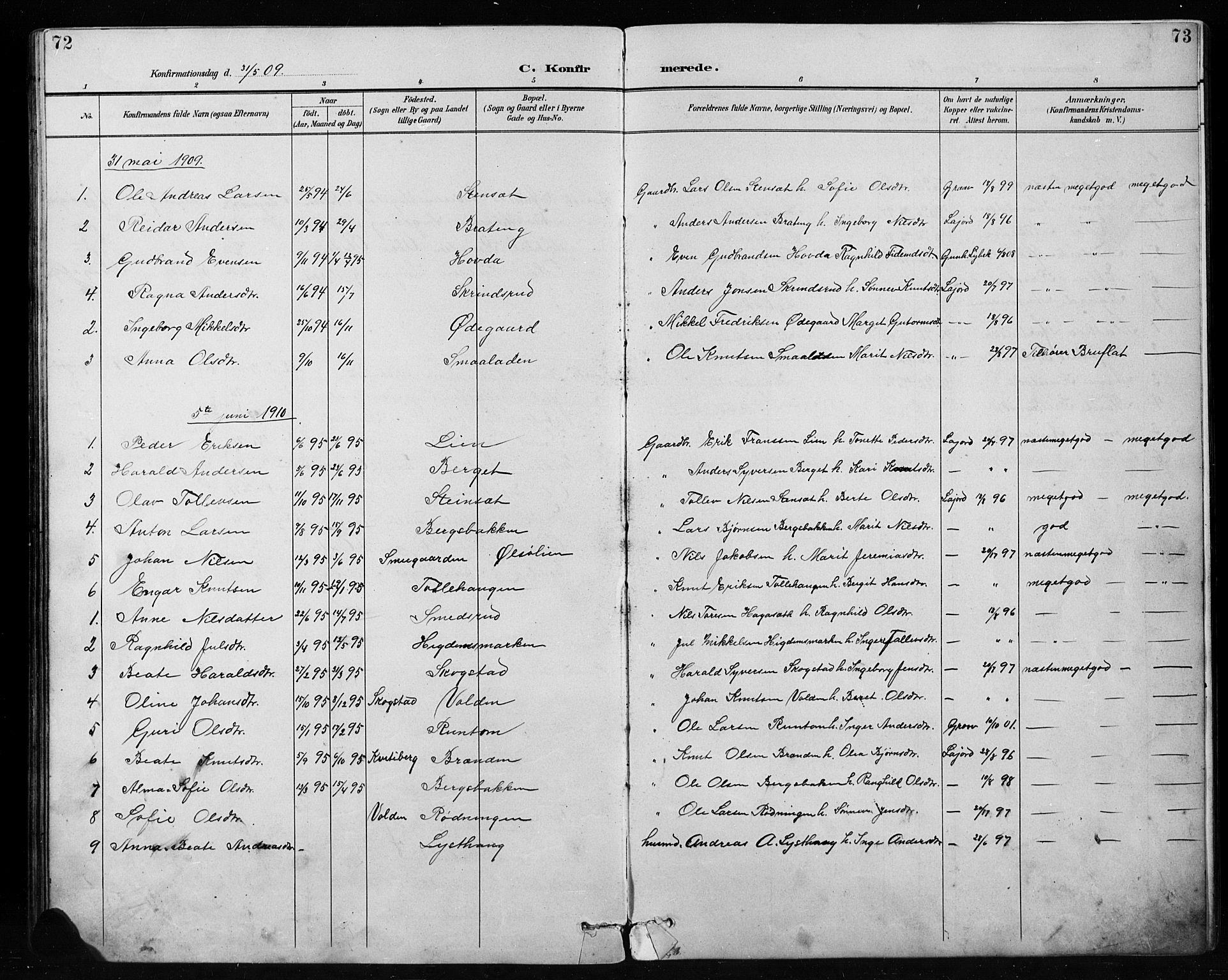 SAH, Etnedal prestekontor, H/Ha/Hab/Habb/L0001: Klokkerbok nr. II 1, 1894-1911, s. 72-73