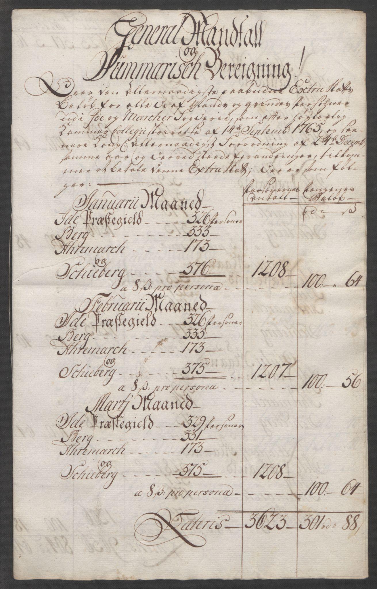 RA, Rentekammeret inntil 1814, Reviderte regnskaper, Fogderegnskap, R01/L0097: Ekstraskatten Idd og Marker, 1756-1767, s. 316