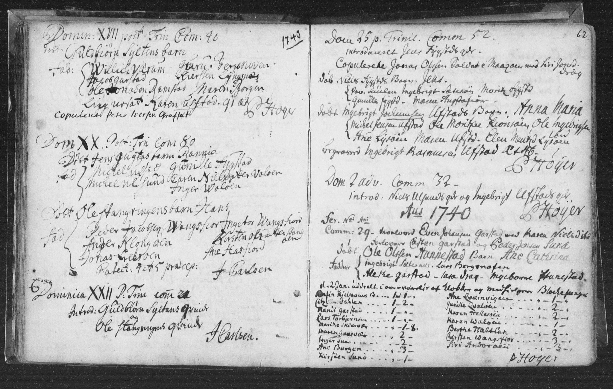 SAT, Ministerialprotokoller, klokkerbøker og fødselsregistre - Nord-Trøndelag, 786/L0685: Ministerialbok nr. 786A01, 1710-1798, s. 62