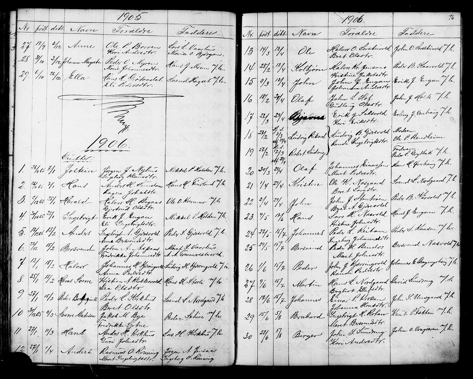 SAT, Ministerialprotokoller, klokkerbøker og fødselsregistre - Sør-Trøndelag, 686/L0985: Klokkerbok nr. 686C01, 1871-1933, s. 76