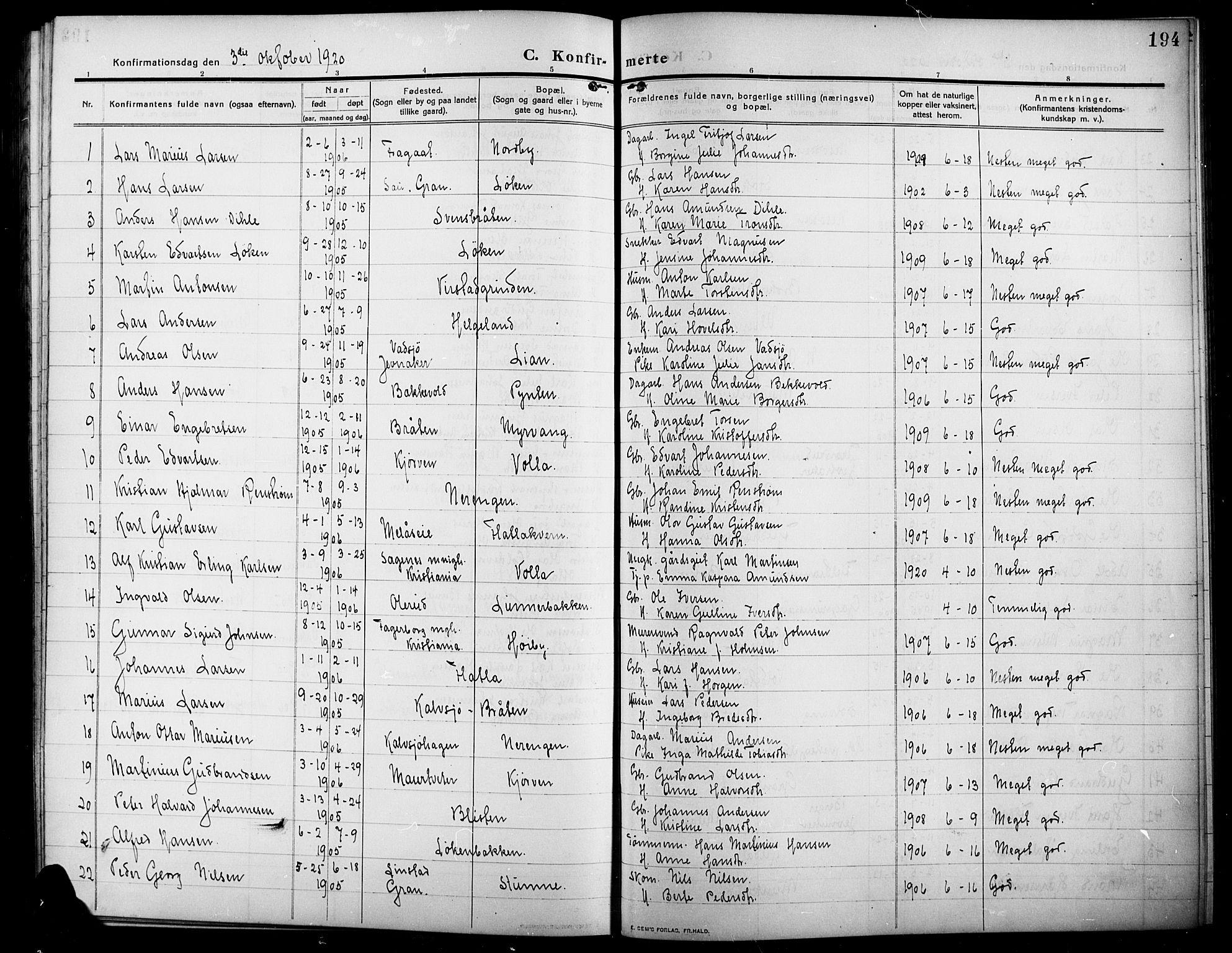 SAH, Lunner prestekontor, H/Ha/Hab/L0001: Klokkerbok nr. 1, 1909-1922, s. 194