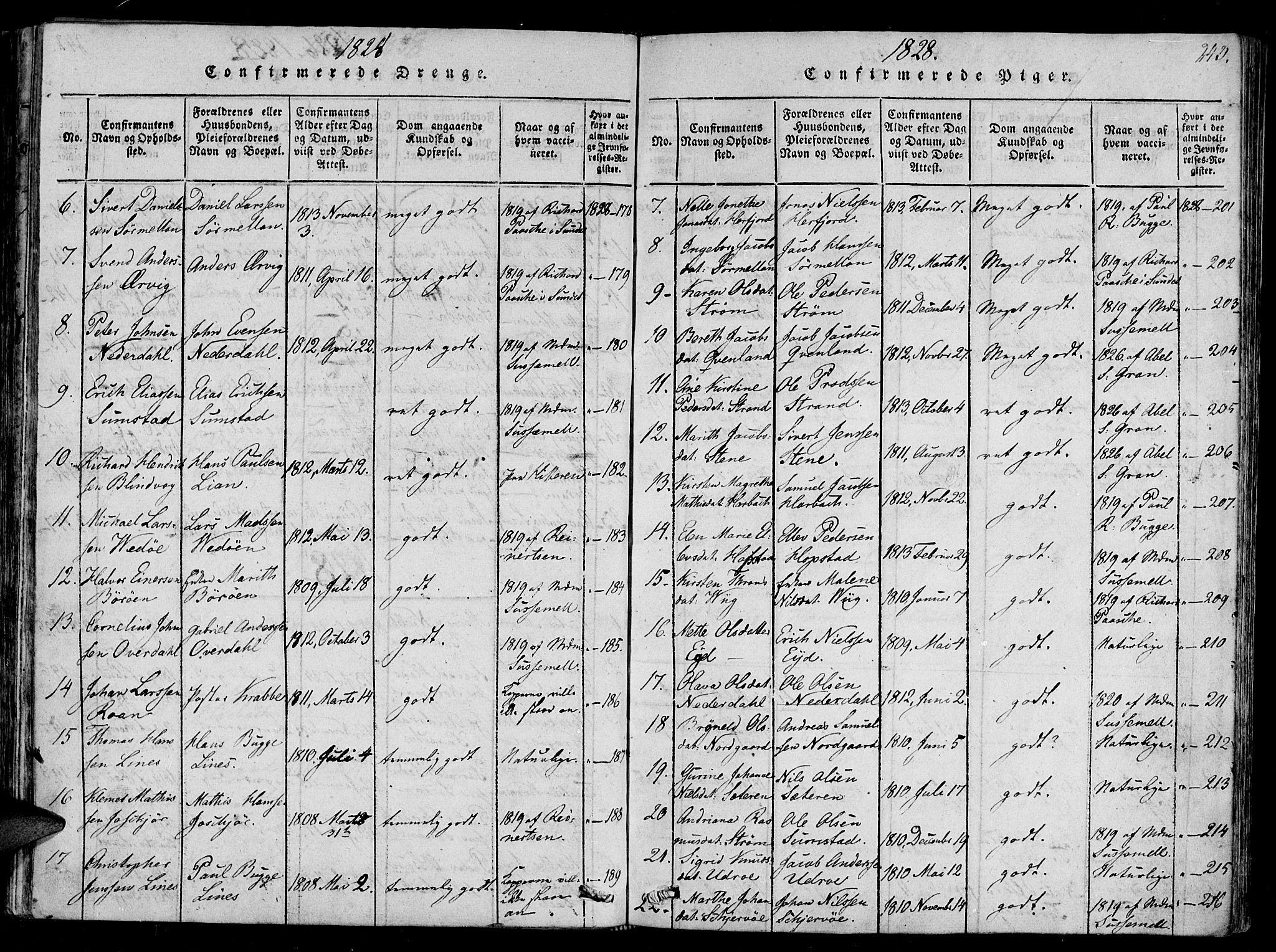 SAT, Ministerialprotokoller, klokkerbøker og fødselsregistre - Sør-Trøndelag, 657/L0702: Ministerialbok nr. 657A03, 1818-1831, s. 243