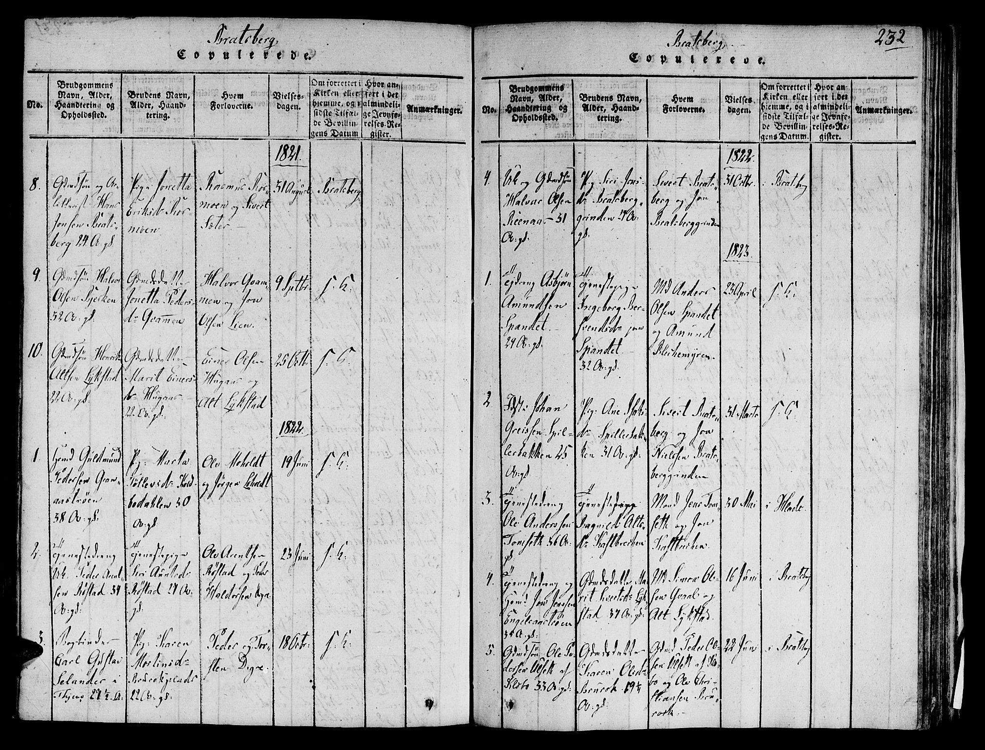 SAT, Ministerialprotokoller, klokkerbøker og fødselsregistre - Sør-Trøndelag, 606/L0285: Ministerialbok nr. 606A03 /3, 1819-1823, s. 232