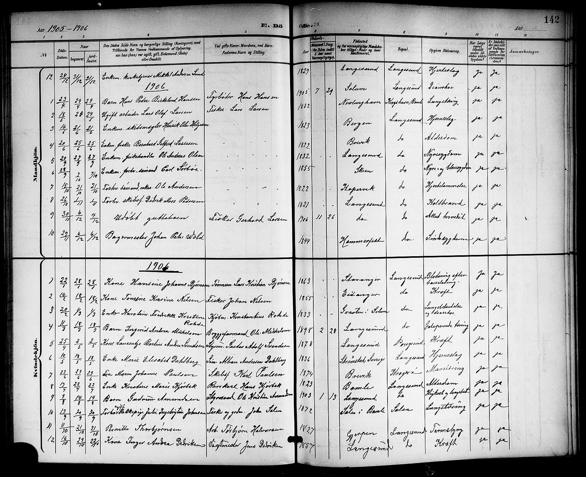 SAKO, Langesund kirkebøker, G/Ga/L0006: Klokkerbok nr. 6, 1899-1918, s. 142