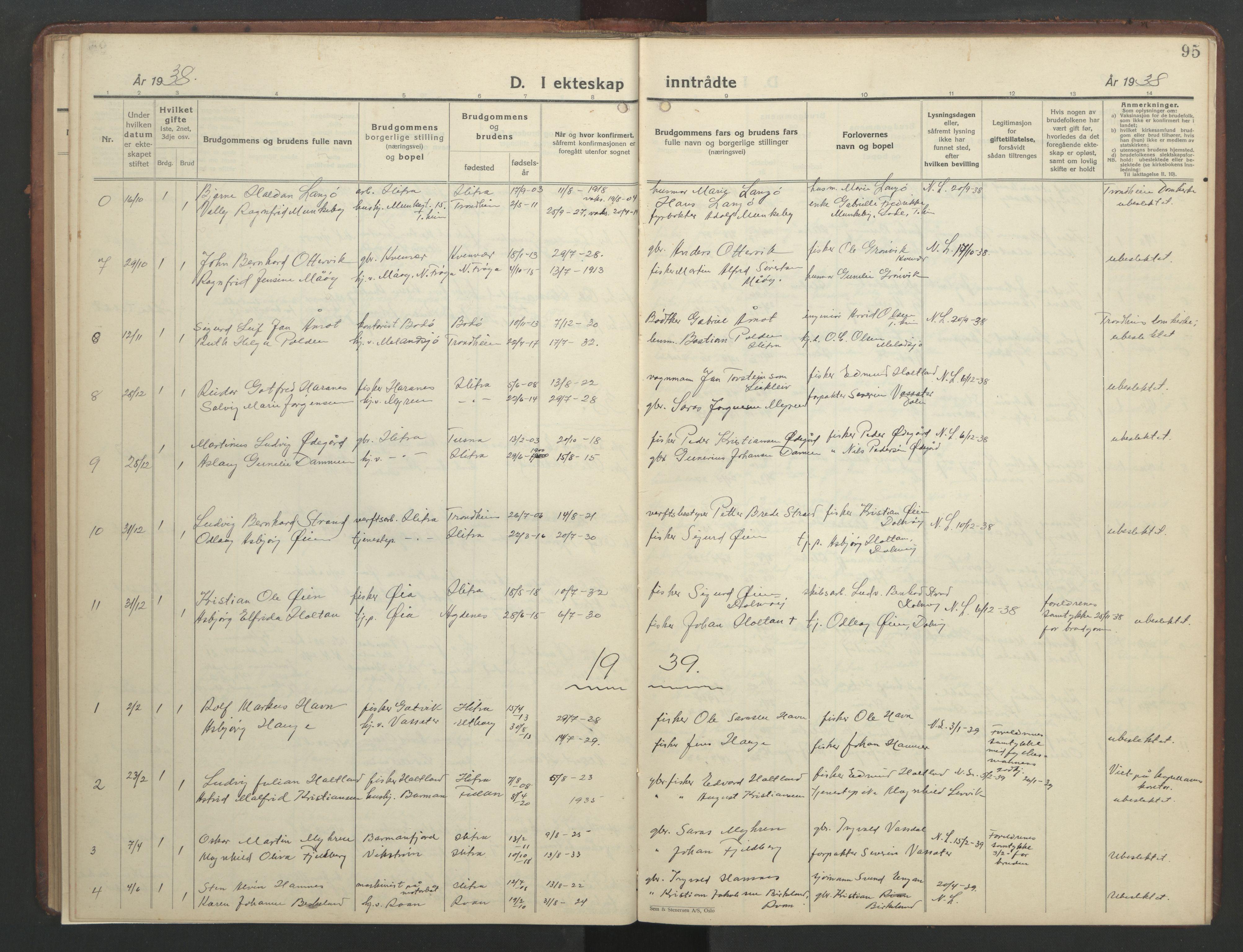 SAT, Ministerialprotokoller, klokkerbøker og fødselsregistre - Sør-Trøndelag, 634/L0544: Klokkerbok nr. 634C06, 1927-1948, s. 95