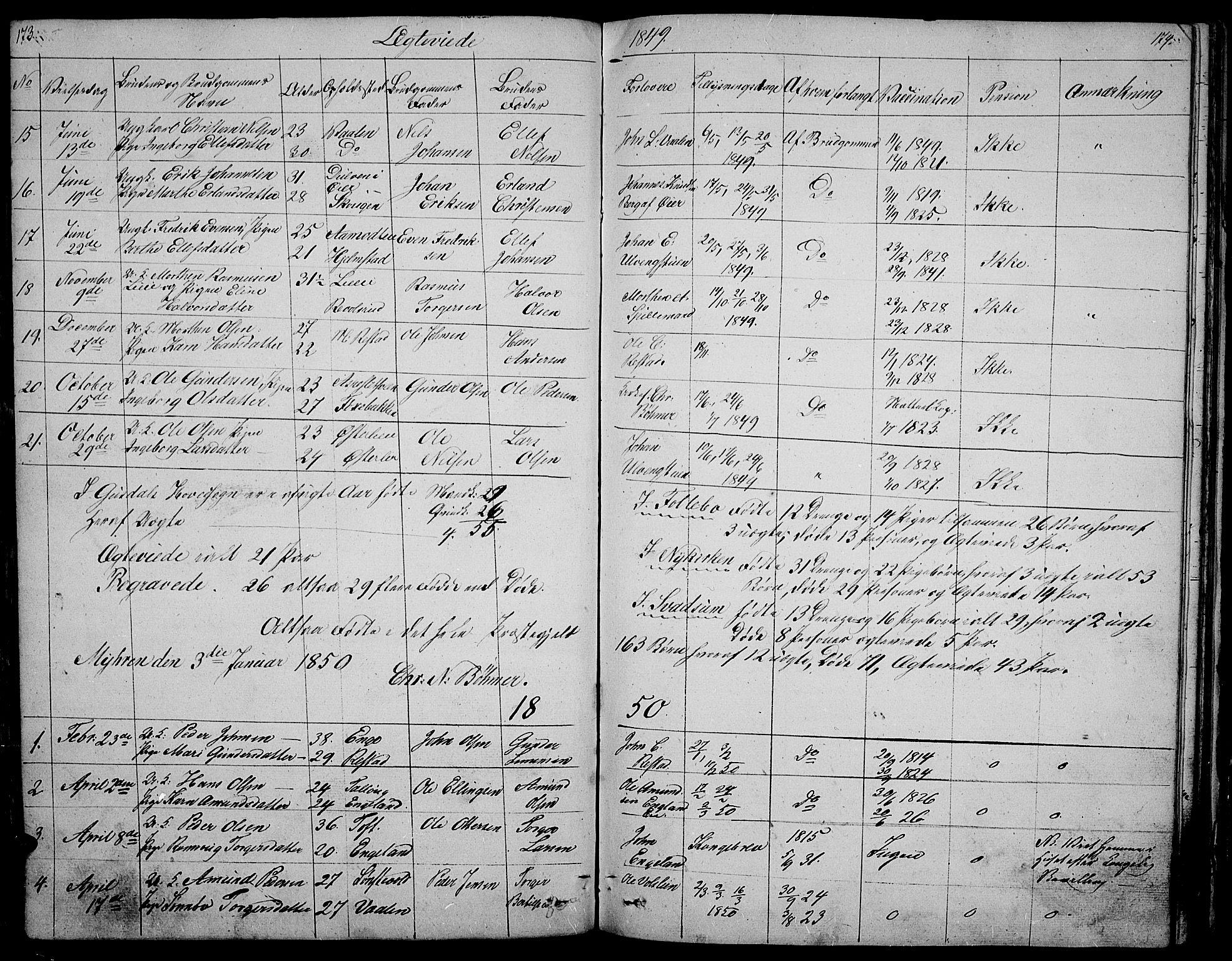 SAH, Gausdal prestekontor, Klokkerbok nr. 3, 1829-1864, s. 173-174