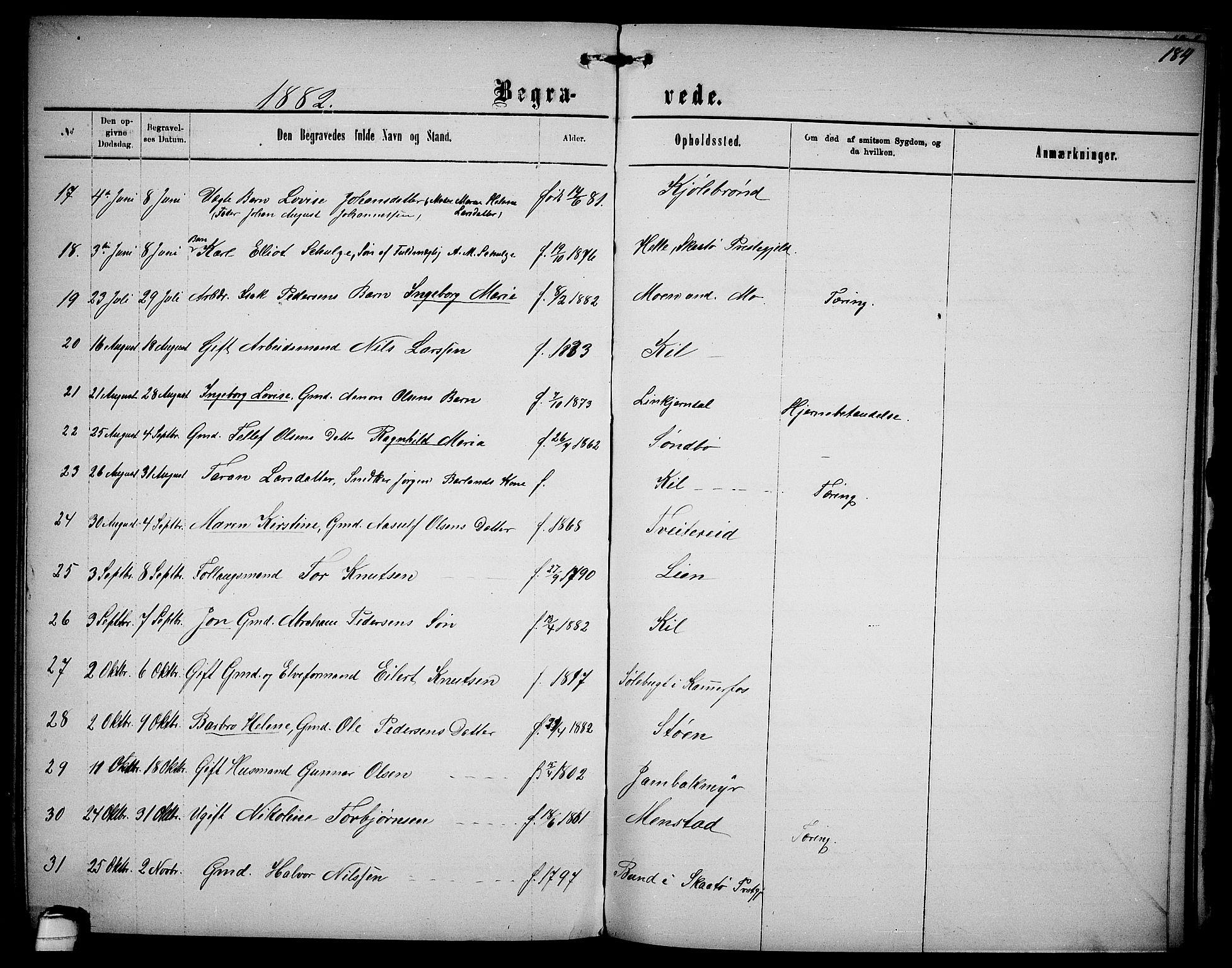 SAKO, Sannidal kirkebøker, G/Ga/L0002: Klokkerbok nr. 2, 1875-1886, s. 184