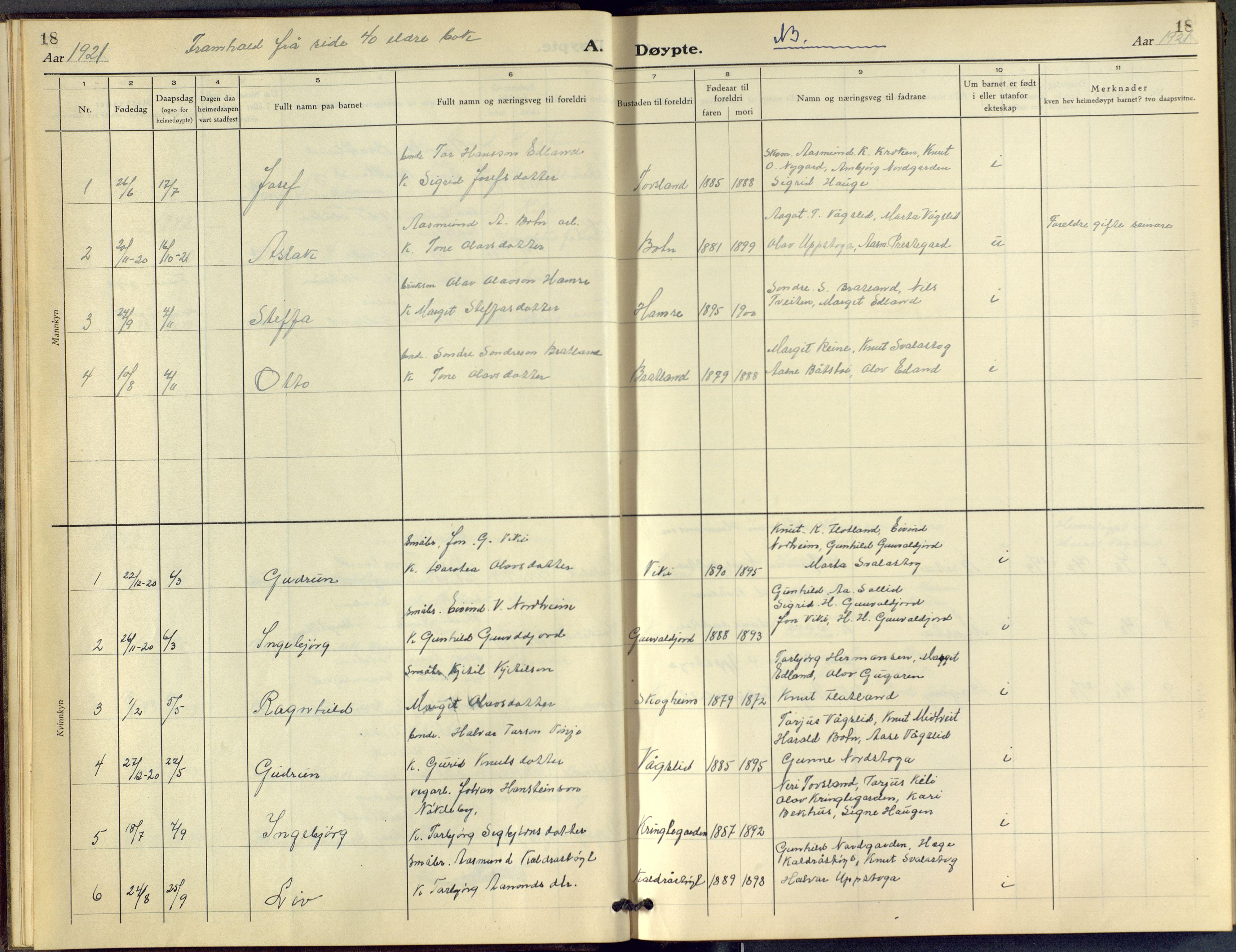 SAKO, Vinje kirkebøker, F/Fc/L0001: Ministerialbok nr. III 1, 1921-1943, s. 18