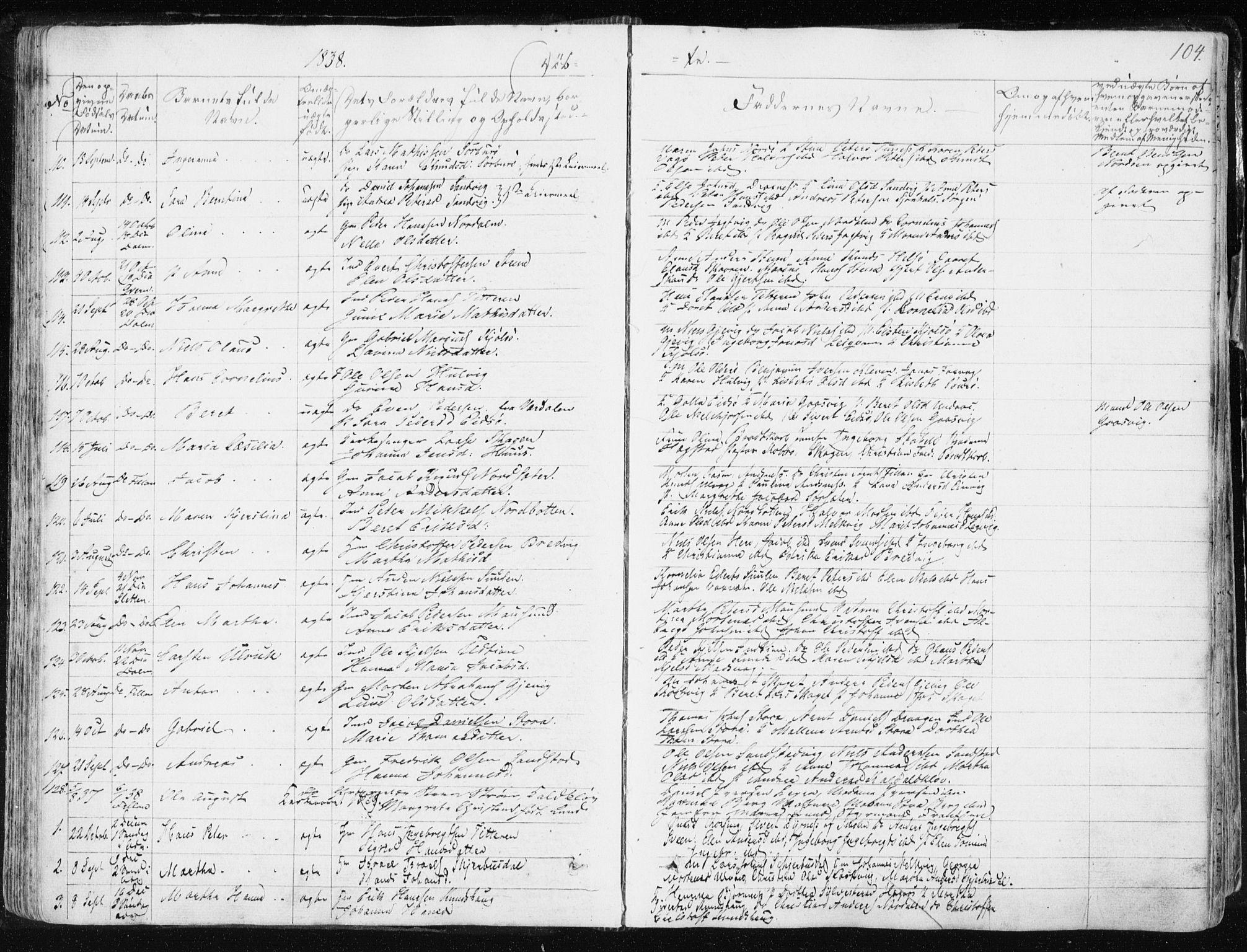 SAT, Ministerialprotokoller, klokkerbøker og fødselsregistre - Sør-Trøndelag, 634/L0528: Ministerialbok nr. 634A04, 1827-1842, s. 104