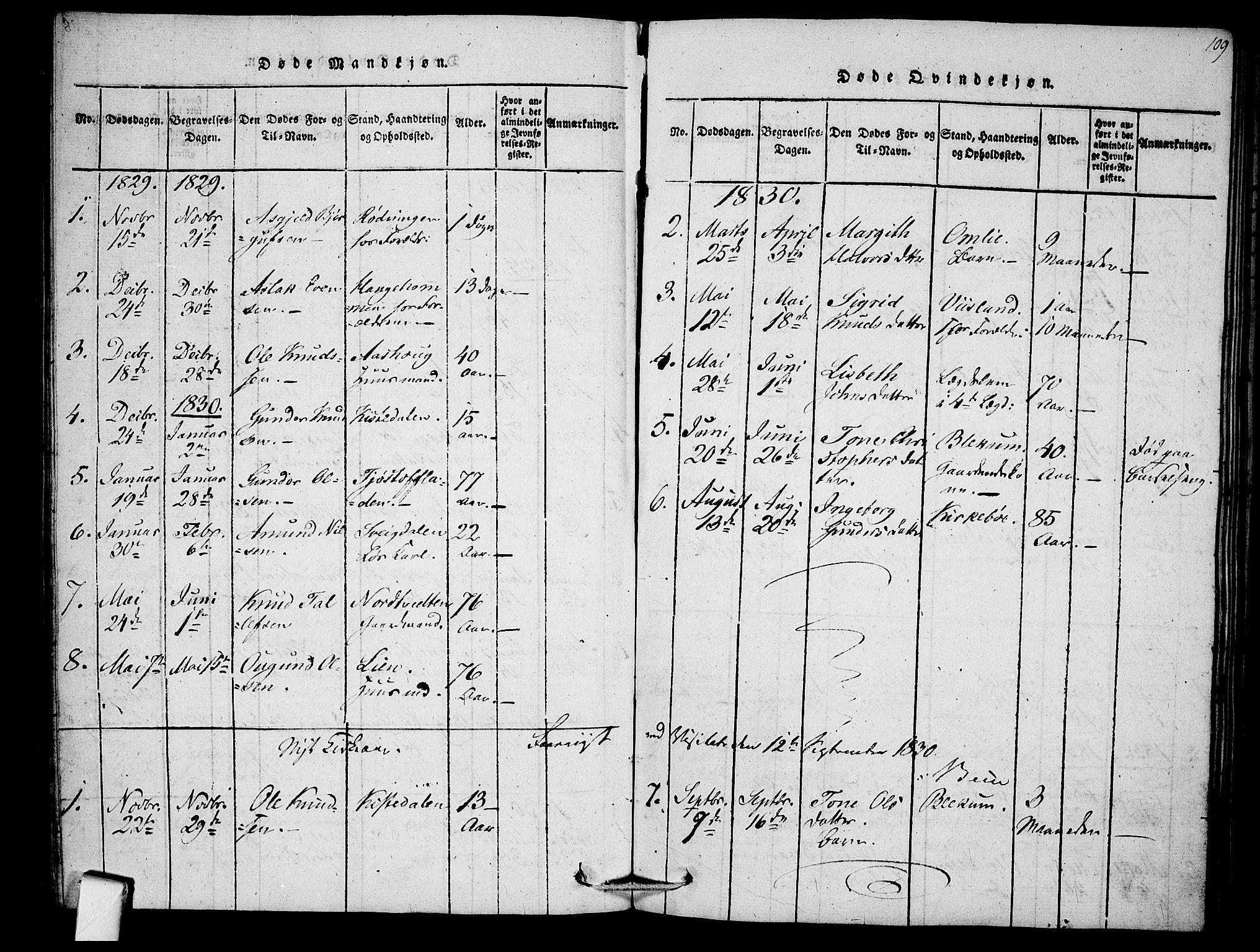 SAKO, Mo kirkebøker, F/Fb/L0001: Ministerialbok nr. II 1, 1814-1844, s. 109