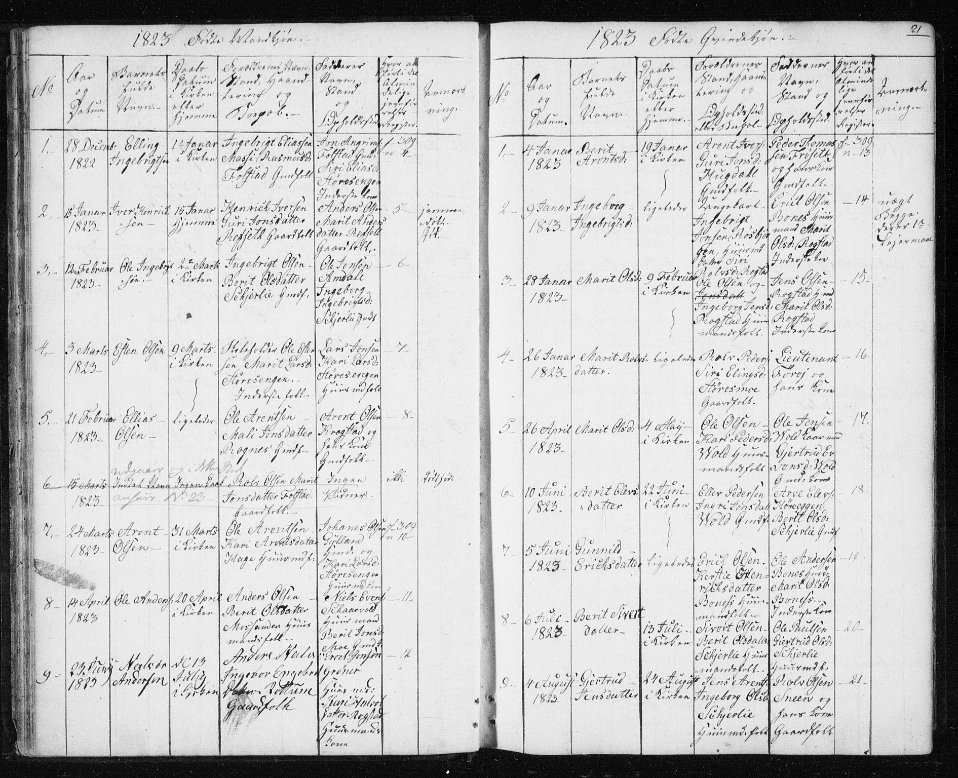 SAT, Ministerialprotokoller, klokkerbøker og fødselsregistre - Sør-Trøndelag, 687/L1017: Klokkerbok nr. 687C01, 1816-1837, s. 21