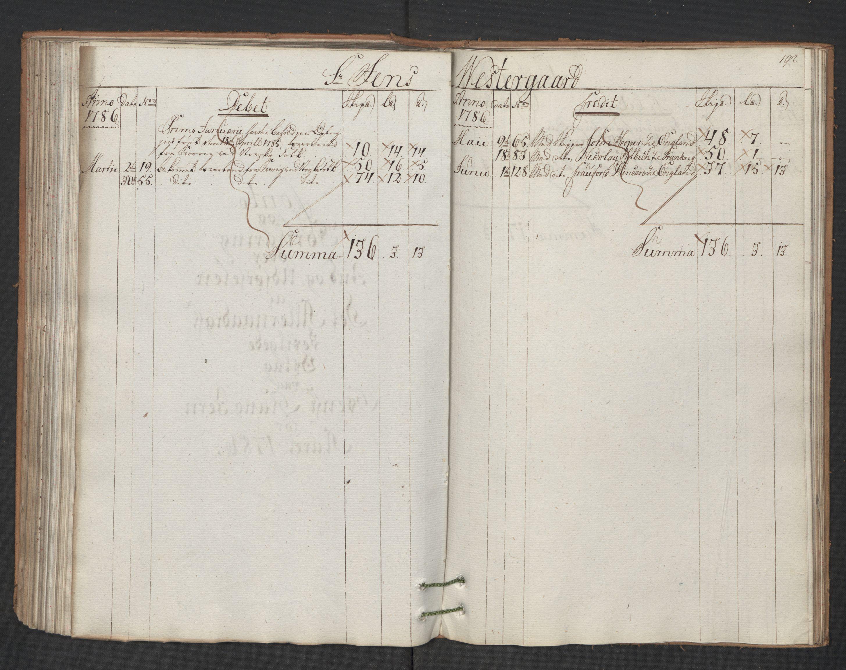 RA, Generaltollkammeret, tollregnskaper, R01/L0131: Tollregnskaper Fredrikshald, 1786, s. 191b-192a