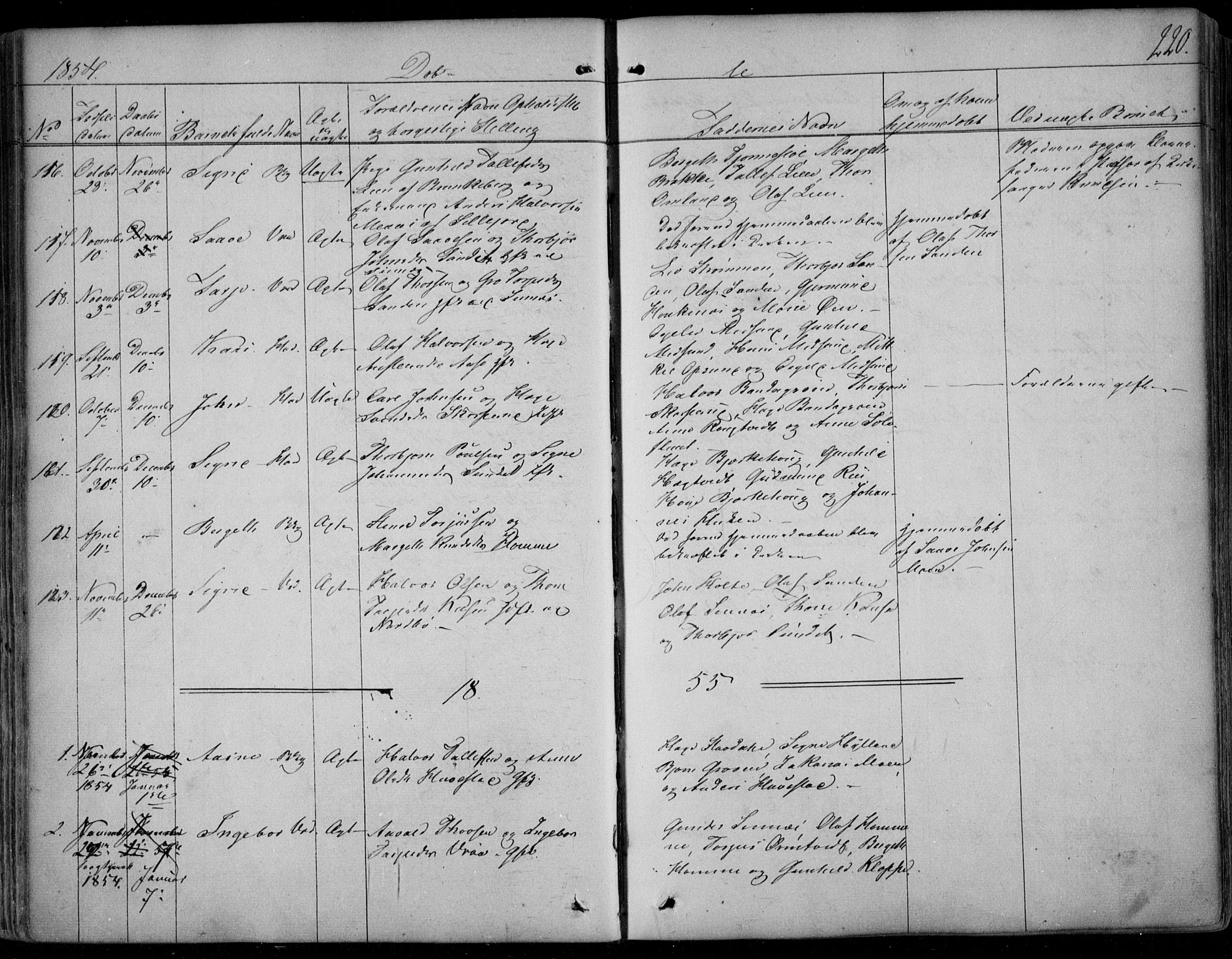 SAKO, Kviteseid kirkebøker, F/Fa/L0006: Ministerialbok nr. I 6, 1836-1858, s. 220
