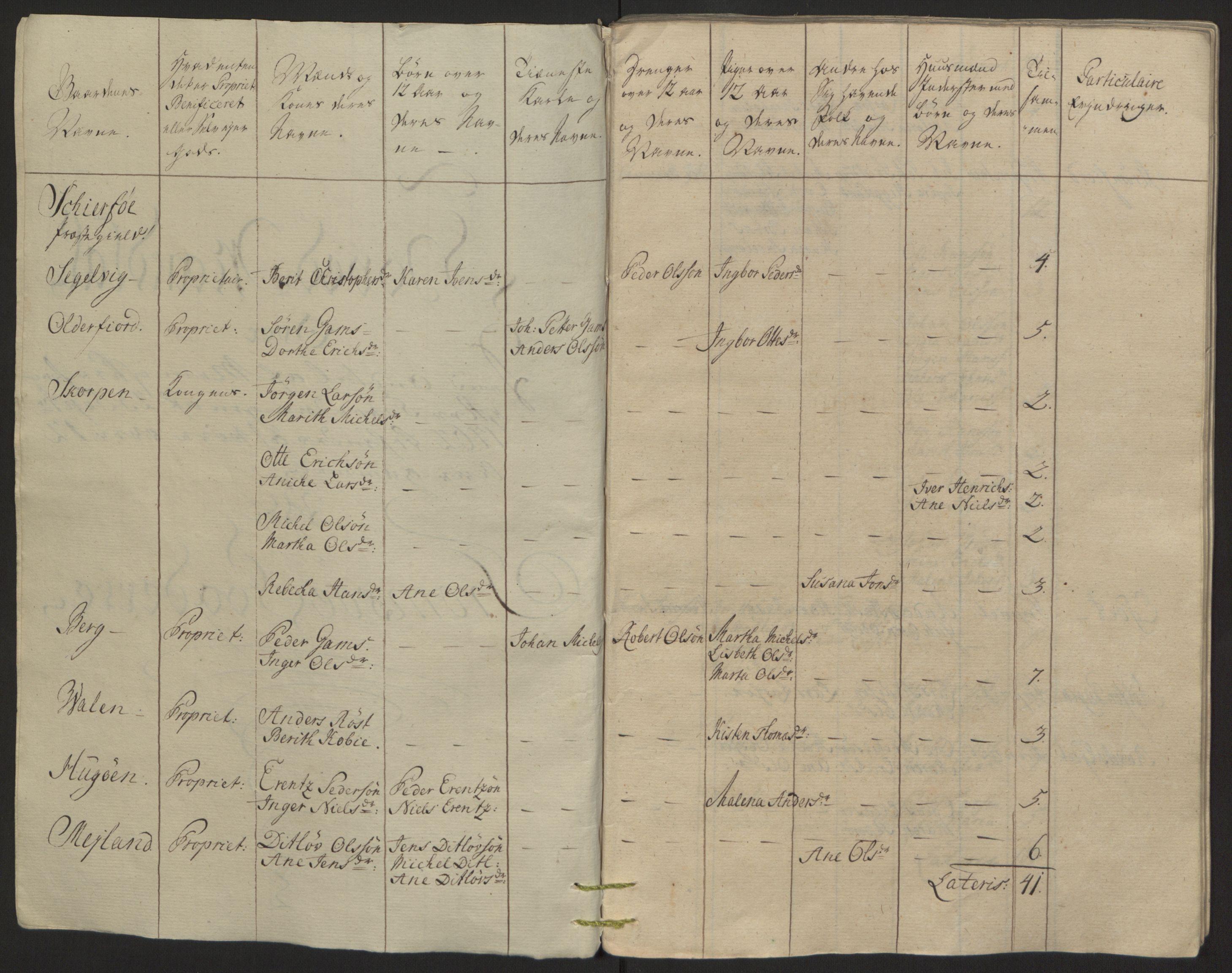RA, Rentekammeret inntil 1814, Reviderte regnskaper, Fogderegnskap, R68/L4845: Ekstraskatten Senja og Troms, 1762-1765, s. 118