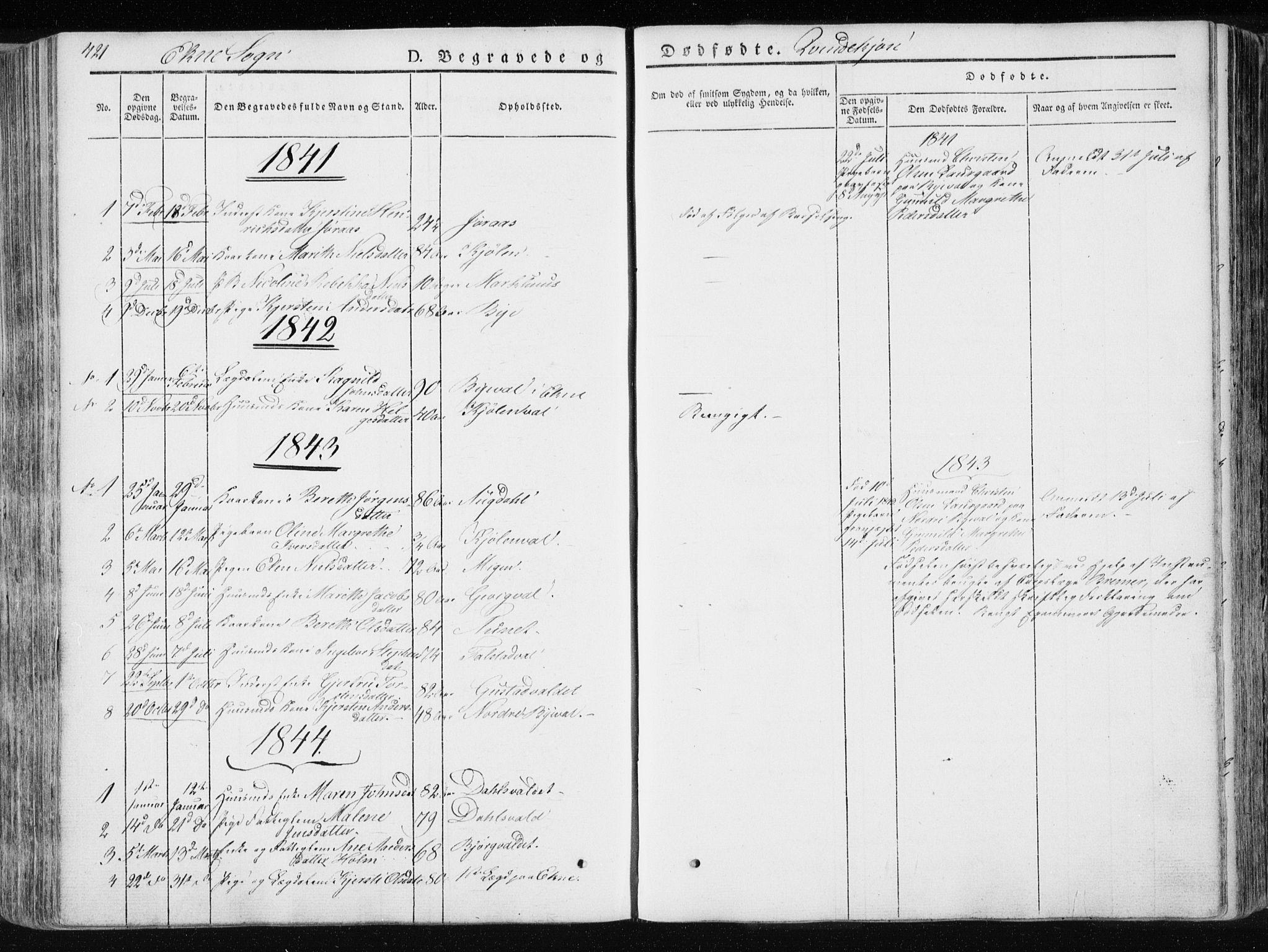 SAT, Ministerialprotokoller, klokkerbøker og fødselsregistre - Nord-Trøndelag, 717/L0154: Ministerialbok nr. 717A06 /2, 1836-1849, s. 421