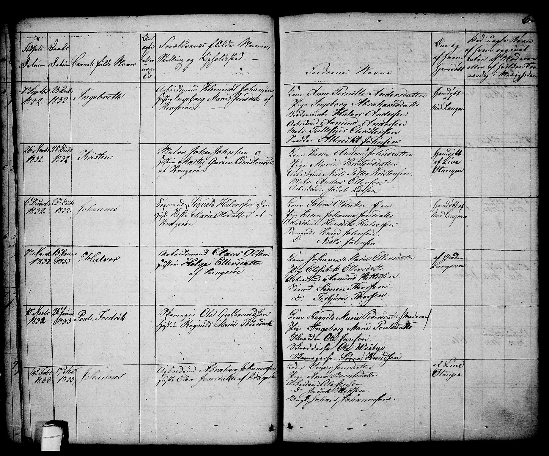 SAKO, Kragerø kirkebøker, G/Ga/L0003: Klokkerbok nr. 3, 1832-1852, s. 6
