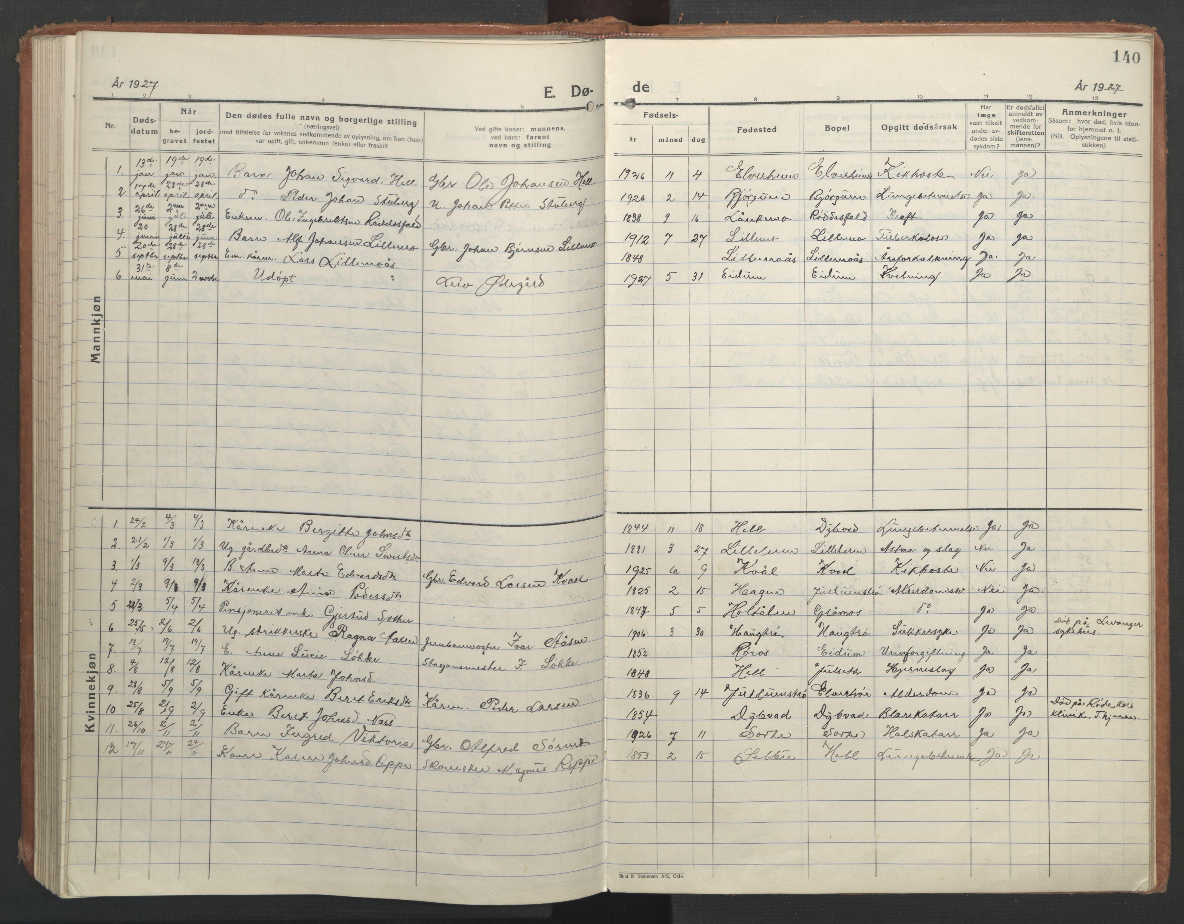 SAT, Ministerialprotokoller, klokkerbøker og fødselsregistre - Nord-Trøndelag, 710/L0097: Klokkerbok nr. 710C02, 1925-1955, s. 140