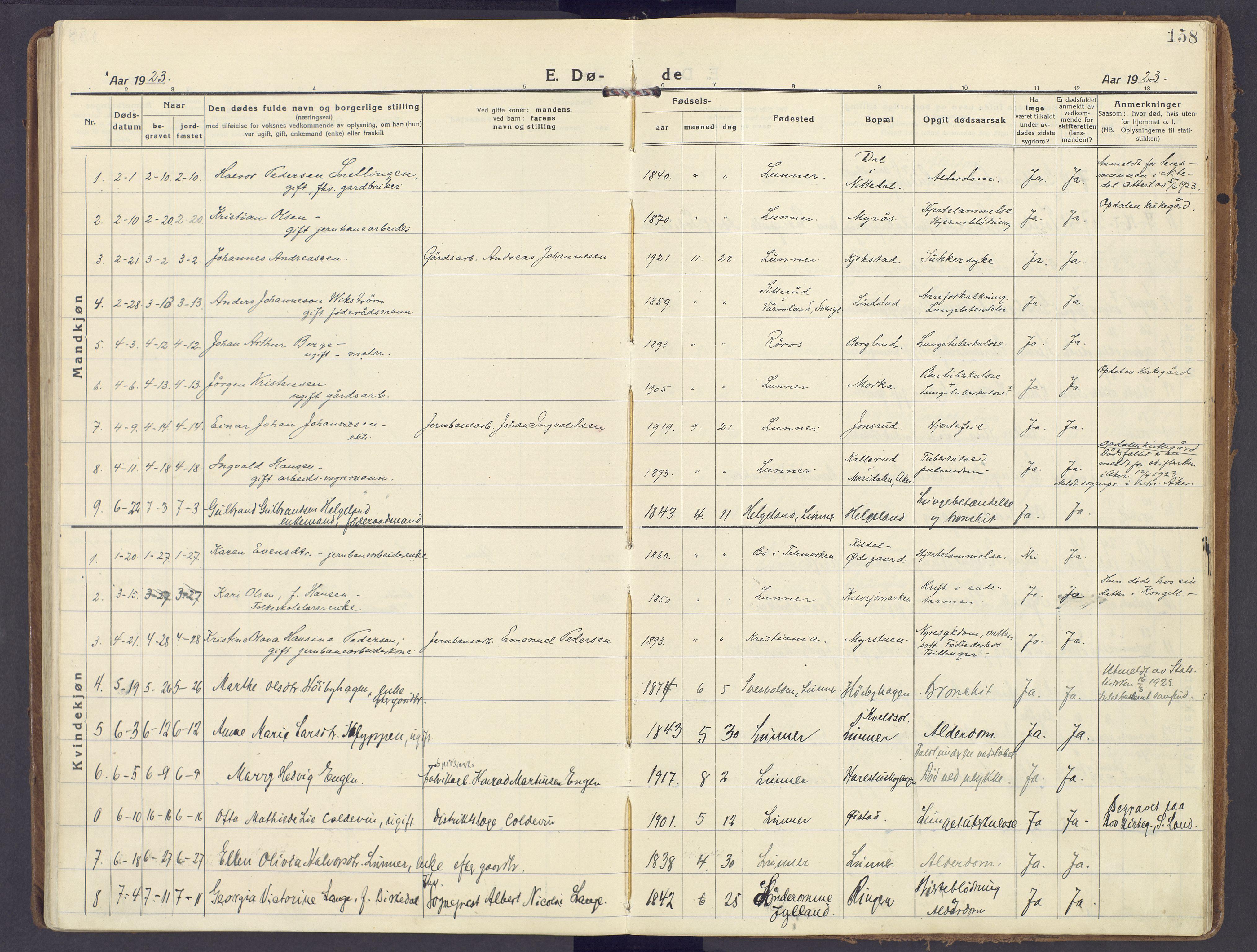 SAH, Lunner prestekontor, H/Ha/Haa/L0002: Ministerialbok nr. 2, 1922-1931, s. 158