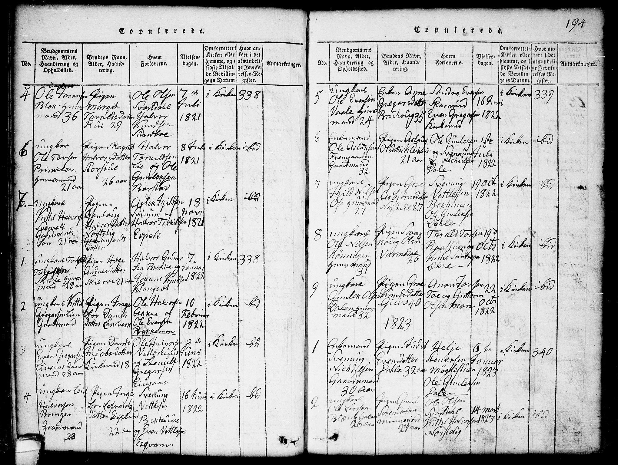 SAKO, Seljord kirkebøker, G/Gb/L0002: Klokkerbok nr. II 2, 1815-1854, s. 194
