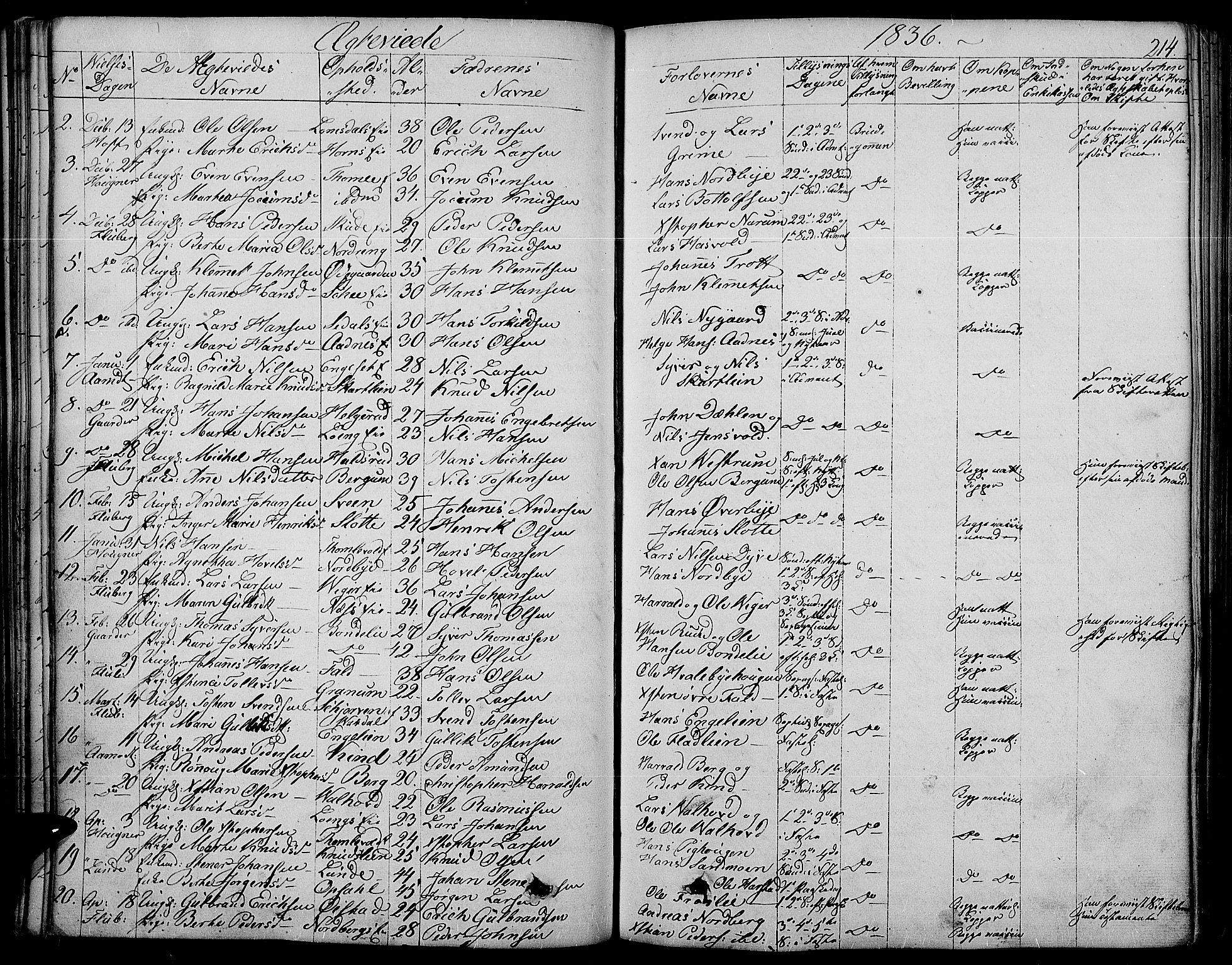 SAH, Land prestekontor, Ministerialbok nr. 8, 1830-1846, s. 214