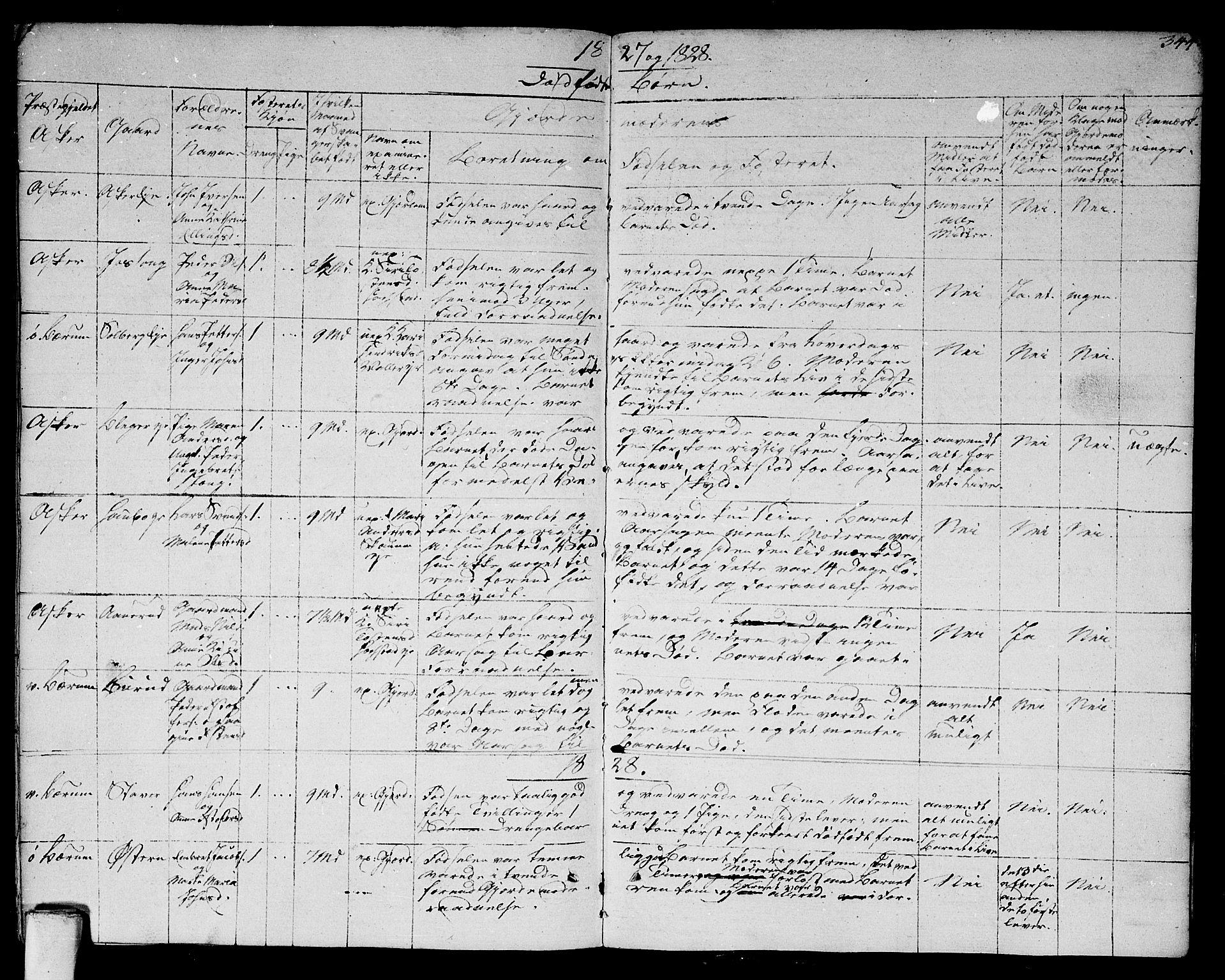 SAO, Asker prestekontor Kirkebøker, F/Fa/L0005: Ministerialbok nr. I 5, 1807-1813, s. 344