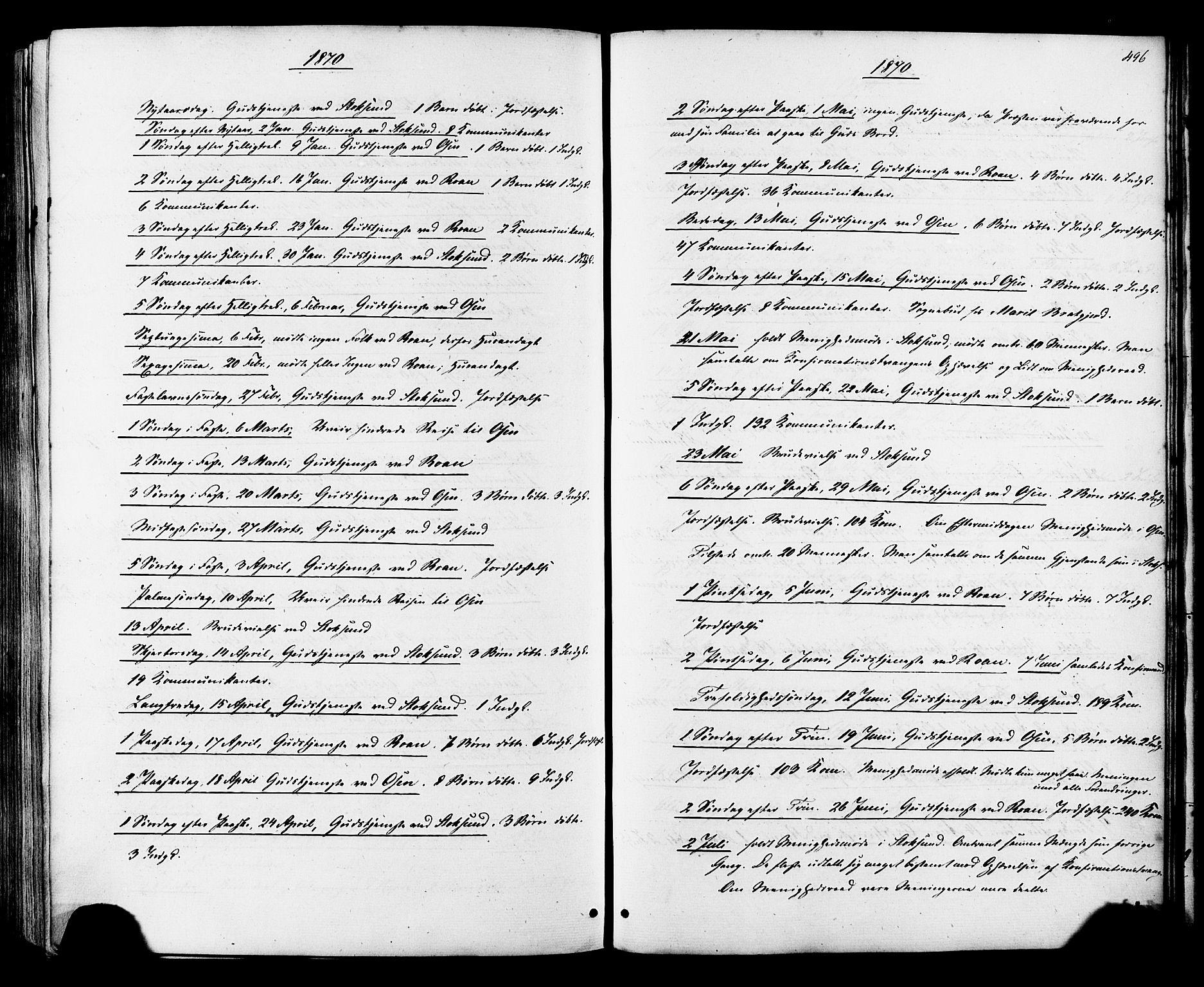 SAT, Ministerialprotokoller, klokkerbøker og fødselsregistre - Sør-Trøndelag, 657/L0706: Ministerialbok nr. 657A07, 1867-1878, s. 496